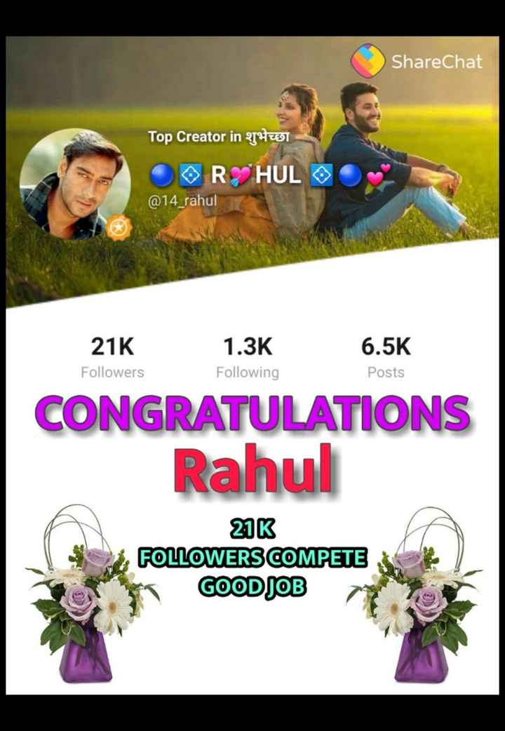 अभिनंदन - ShareChat Top Creator in शुभेच्छा OR HUL @ 14 _ rahul 21K Followers 1 . 3K Following 6 . 5K Posts CONGRATULATIONS Rahul 21K FOLLOWERS COMPETE GOOD JOB 7 O - ShareChat
