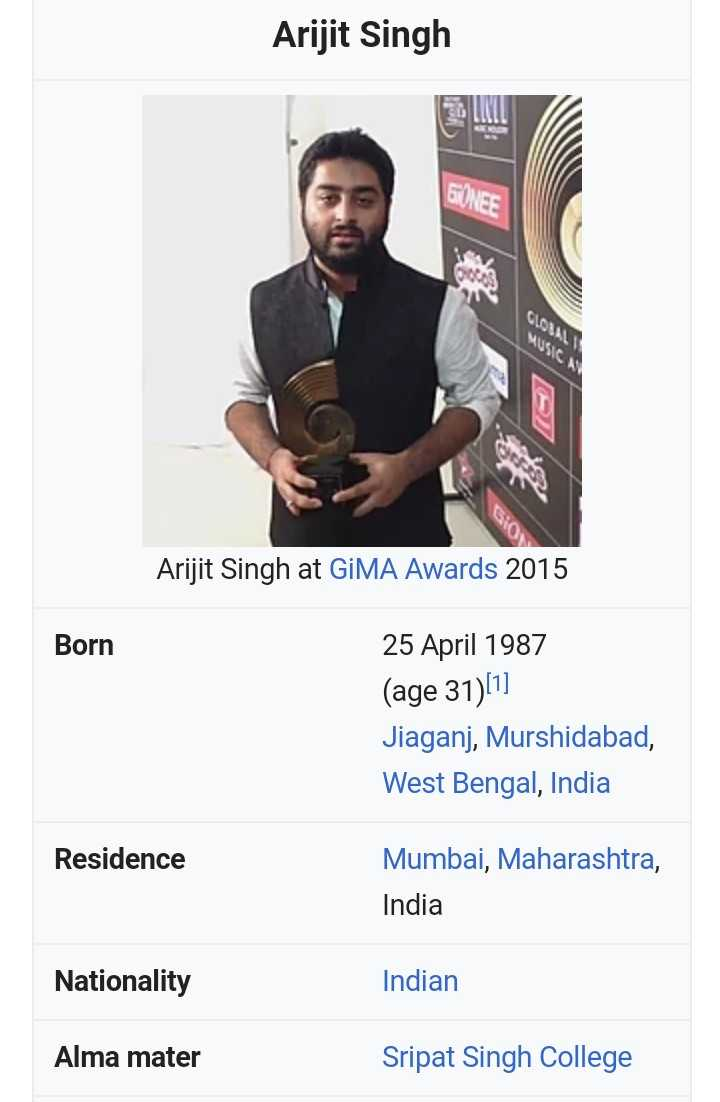 🎂 अरिजीत सिंह बर्थडे - Arijit Singh EONEE USIC N Arijit Singh at GIMA Awards 2015 Born 25 April 1987 ( age 31 ) [ 1 ] Jiaganj , Murshidabad , West Bengal , India Residence Mumbai , Maharashtra , India Nationality Indian Alma mater Sripat Singh College - ShareChat