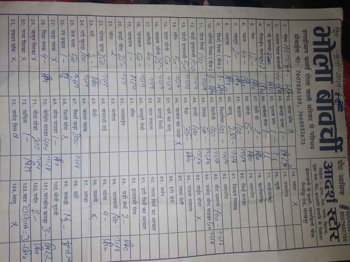 😋आज का टेस्टी खाना - भोला बावची 09984992 दिन - 9 - 11 - 2014 - * प्रो0 आसिफ 38687992768 आदर्श स्टोर विक्रेता : - आटा , मैदा , गल्ला , किराना , सूखा मेवा , तेल , वनस्पति इत्यादि के विक्रेता । इलाहीबाग कसाई टोला वाली मस्जिद से पश्चिम केसरवानी के सामने , लालडिग्गी चौक मोबाईल नं0 - 7607835159 , 7668532673 मिर्जापुर रोड , गोरखपुर 74 , आटाX | 1 . गोश्त मरन - म33 . सोया सॉस 75 . पचपोरन 2 . चावल रेशम बासमती 10 - 1234 . केवड़ा डाबर / - । 76 . सूजी 3 . घी डालडा118 4 1035 . गुलाब जल / 0 4 . रिफाईन फारचून / 2 / 36 . वनीला सेन्ट 77 . अजीनोमोटो - 5 . तेल 12 - 70 37 . देशी घी 2 Ha 78 . कार्नफ्लावर | 6 . प्याज 40 - 41 . 38 . चीनी15 I tho 179 . आरारोट 7 . लहसुन 2 39 . बादाम 100 - 1 80 . मिर्च पाउडर 8 . अदरक / - / 40 , काजू 26 - 01 - 481 . चिकन मसाला 9 . मिर्चा पिसा ( कैच ) 1 - 41 . किशमिश / 0 82 . आरारोट 10 . धनिया पिसा ( कैच ) 42 . चिरौंजी 100 - 7 83 . मीट मसाला / 00 - 1 11 . गोल मिर्च / 0 - 2 43 . पिस्ता 10 - पतष84 . सफेद जीरा पाउडर 50 सनम 12 . बड़ी इलायची / 004 44 . हल्दी la | 85 . वाईट पीपरx 13 . छोटी इलायची 5072445 . मैदा 35 86 . रायता मसाला 14 . लौंग50 - 1756 . चावल का आदान 87 . लाल चेरी 15 . दाल चीनी 6 - 04 157 . चने का सत्तू 88 . हरी चेरी 16 . कबाब चीनी 25 - 717 158 . खटाई पिसी 89 . बर्तन 17 , जावित्री 10 . 7 | 59 . चाट मसाला 190 . लाल मिर्च का आचार | 18 , जायफल 5 - 7 60 . कस्तूरी मेथी 91 . हरी मिर्च का आचार 19 . जाफरान / - 61 , सौंफ 92 . इलायची सेन्ट 20 . शाही जीरा 25 | 62 . अजवाईन 93 . घड़ी सर्फ 2 21 . जीरा 63 . मंगरैला 94 . चायपत्ती 100 22 . पोस्ता दाना 64 . बनारसी राई 95 . खोवा 4 23 . गरी 65 . मेंथी 96 . मछली 24 , गरी बुरादा / 02 - रतप 66 . काला नमक 97 . अण्डा 25 . तेज पत्ता 50 67 . मिर्चा खड़ा / 07 / y 26 . रंग प्रभात / 68 . चिली सॉस | 99 . लकड़ी कटल 27 . खड़ा नमक X 69 . सीमा पाउडर / 100 . धोती पुरानी 28 . पिसा नमक 4 70 . बेकिंग पाउडर 400 101 . मारकीन कपड़ा 3 29 . जामुन सिरका 71 . मीठा सोडा 200 | 102 . पनीर 30 . गन्ना सिरका 72 . माचिस - | 103 . मटर खकल - 3 - 10 31 . टमाटर सॉस X 73 . सफेद तिल 104 . आलू 98 . दही - ShareChat