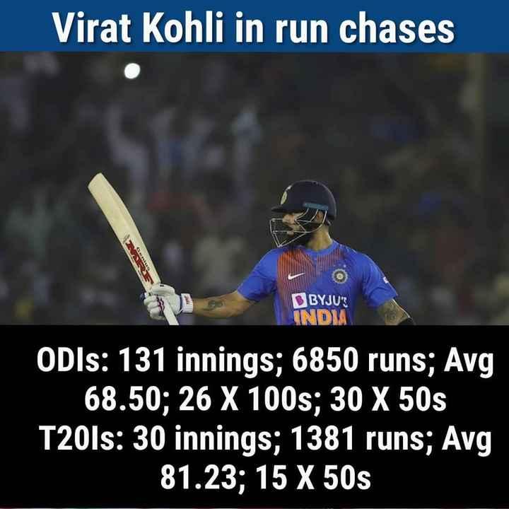 🔯आज का राशिफल / पंचांग ☀️ - Virat Kohli in run chases BYJU ' S INDIA ODls : 131 innings ; 6850 runs ; Avg 68 . 50 ; 26 X 100s ; 30 X 50s T20ls : 30 innings ; 1381 runs ; Avg 81 . 23 ; 15 X 50s - ShareChat