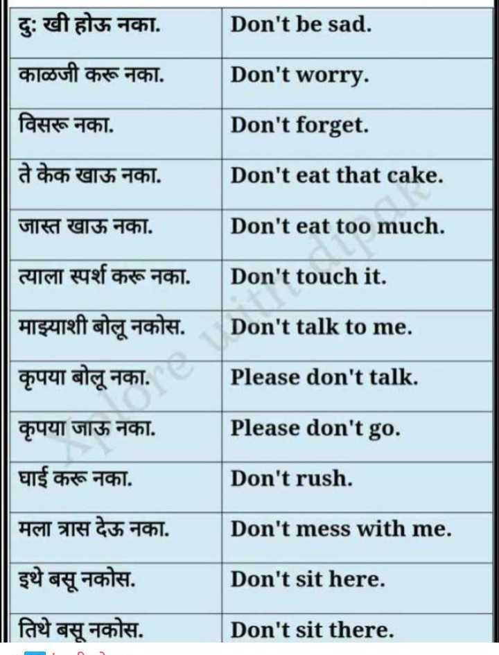 🔠इंग्रजी बोला - दु : खी होऊ नका . | Don ' t be sad . काळजी करू नका . Don ' t worry . विसरू नका . Don ' t forget . ते केक खाऊ नका . Don ' t eat that cake . जास्त खाऊ नका . Don ' t eat too much . त्याला स्पर्श करू नका . Don ' t touch it . माझ्याशी बोलू नकोस . Don ' t talk to me . कृपया बोलू नका . Please don ' t talk . कृपया जाऊ नका . Please don ' t go . घाई करू नका . Don ' trush . | मला त्रास देऊ नका . Don ' t mess with me . इथे बसू नकोस . Don ' t sit here . | तिथे बसू नकोस . Don ' t sit there . - ShareChat