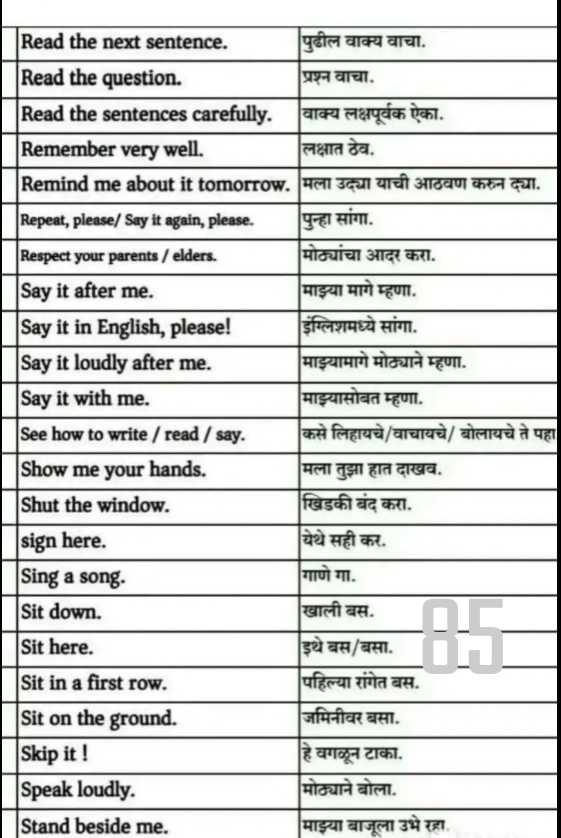 🔠इंग्रजी बोला - Read the next sentence . पुढील वाक्य वाचा . Read the question . प्रश्न वाचा .   Read the sentences carefully . वाक्य लक्षपूर्वक ऐका .     Remember very well . लक्षात ठेव .     Remind me about it tomorrow . मला उदया याची आठवण करुन दया .   Repeat , please / Say it again , please . पुन्हा सांगा .   Respect your parents / elders . मोठ्यांचा आदर करा .   Say it after me . माझ्या मागे म्हणा . Say it in English , please ! इंग्लिशमध्ये सांगा . Say it loudly after me . माझ्यामागे मोठ्याने म्हणा .   Say it with me . माझ्यासोबत म्हणा .   See how to write / read / say . कसे लिहायचे / वाचायचे / बोलायचे ते पहा Show me your hands . मला तुझा हात दाखव . Shut the window . खिडकी बंद करा .   sign here . येथे सही कर .   Sing a song . गाणे गा . Sit down . खाली बस . Sit here . इथे बस / बसा . Sit in a first row . पहिल्या रांगेत बस .   Sit on the ground . जमिनीवर बसा .   Skip it ! हे वगळून टाका . Speak loudly . मोठ्याने बोला .   Stand beside me . माझ्या बाजूला उभे रहा . - ShareChat