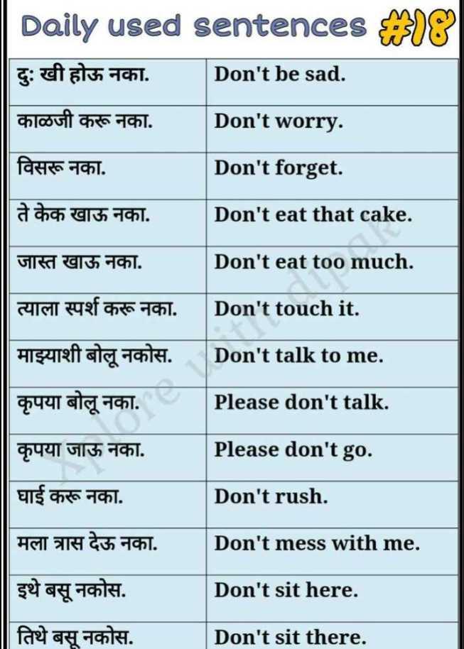 🔠इंग्रजी बोला - Daily used sentences # 18 दु : खी होऊ नका . Don ' t be sad . काळजी करू नका . | Don ' t worry . विसरू नका . Don ' t forget . ते केक खाऊ नका . | Don ' t eat that cake . जास्त खाऊ नका . कनका . Don ' t eat too much . त्याला स्पर्श करू नका . | Don ' t touch it . माझ्याशी बोलू नकोस . | Don ' t talk to me . कृपया बोलू नका . Please don ' t talk . कृपया जाऊ नका . Please don ' t go . | घाई करू नका . Don ' t rush . | मला त्रास देऊ नका . | Don ' t mess with me . इथे बसू नकोस . | Don ' tsit here . | तिथे बसू नकोस . Don ' t sit there . - ShareChat