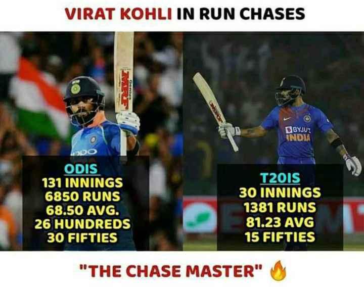 🏏 इंडिया vs साउथ अफ्रीका 2nd T20 - VIRAT KOHLI IN RUN CHASES BYJUT INDIA DDO ODIS 131 INNINGS 6850 RUNS 68 . 50 AVG . 26 HUNDREDS 30 FIFTIES T2015 30 INNINGS 1381 RUNS 81 . 23 AVG 15 FIFTIES THE CHASE MASTER - ShareChat
