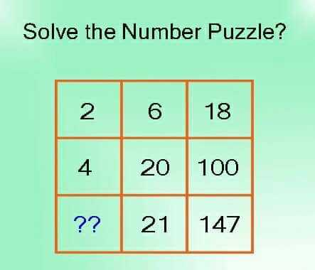 💐इतर शुभेच्छा - Solve the Number Puzzle ? 6 18 20 | 100 21 147 - ShareChat