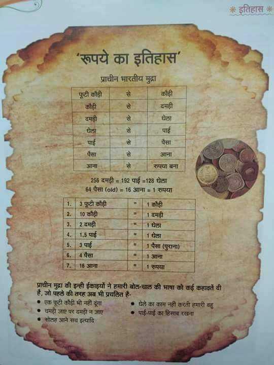 इतिहास के पन्ने - * इतिहास * ' रूपये का इतिहास प्राचीन भारतीय मुद्रा फूटी कौड़ी कौड़ी दमड़ी दमड़ी घेला कौड़ी 28 पाई पैसा पैसा आना आना रुपया बना 256 दमड़ी = 192 पाई = 128 धेला 64 पैसा ( old ) = 16 आना = 1 रुपया 1 . 3 फूटी कौड़ी 1 कौड़ी 2 . 10 कौड़ी 1 दमड़ी 13 . 2 दमड़ी 1घेला 14 . 15 पाई 1धेला 5 . 3 पाई 1पैसा ( पुराना ) 6 . 4 पैसा 1 आना 7 . 16 आना 1 रुपया प्राचीन मुद्रा की इन्ही ईकाइयों ने हमारी बोल - चाल की भाषा को कई कहावतें दी है , जो पहले की तरह अब भी प्रचलित है • एक फूटी कौड़ी भी नहीं दूंगा • घेले का काम नहीं करती हमारी बहु • चमड़ी जाए पर दमड़ी न जाए • पाई - पाई का हिसाब रखना • सोलह आने सच इत्यादि - ShareChat