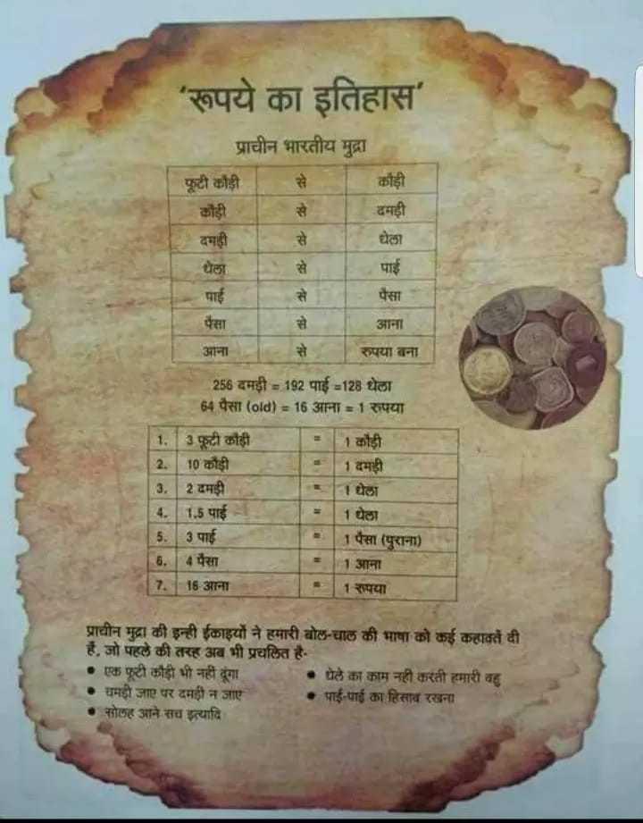 इतिहास के पन्ने - ' रूपये का इतिहास । प्राचीन भारतीय मुद्रा फूटी कौड़ी कोड़ी कौड़ी दमड़ी दमड़ी घेला पाई पाई पैसा आना पैसा आना रुपया बना 256 दमड़ी = 192 पाई = 128 धेला 64 पैसा ( old ) = 16 आना = 1 रुपया | 3 फूटी कौड़ी = 1 कौड़ी । 2 . [ 10 कोही = 1 दमड़ी 3 . | 2 दमी 1 घेला 4 . ] 1 . 5 पाई 1 थेला । 5 . 3 पार्ह 1 पैसा ( पुराना ) 5 . | 4 पैसा 1 आना 1 . 15 आना प्राचीन मुद्रा की इन्ही ईकाइयों ने हमारी बोल - चाल की भाषा को कई कहावतें दी हैं , जो पहले की तरह अब भी प्रचलित है । • एक फूटी कौड़ी भी नहीं दूंगा । धेले का काम नहीं करती हमारी वहु चमड़ी जाए पर दमही न ज्ञाएर । पाई - पाई का हिसाब रखना सोलह आने सच इत्यादि - ShareChat