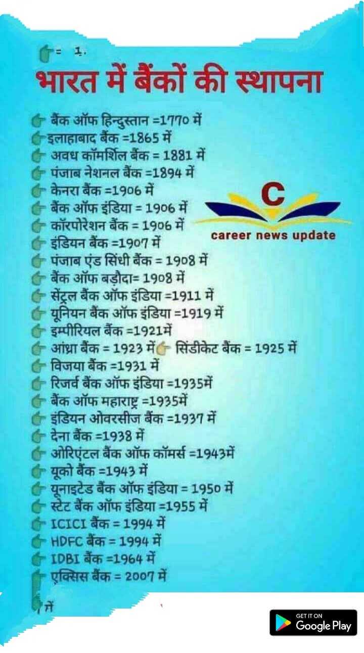 📚एग्जाम जोक्स😂 - ( = 1 . भारत में बैंकों की स्थापना बैंक ऑफ हिन्दुस्तान = 1770 में इलाहाबाद बैंक = 1865 में । अवध कॉमर्शिल बैंक = 1881 में - पंजाब नेशनल बैंक = 1894 में । ( केनरा बैंक = 1906 में । = बैंक ऑफ इंडिया = 1906 में - कॉरपोरेशन बैंक = 1906 में इंडियन बैंक = 1907 में । career news update ( पंजाब एंड सिंधी बैंक = 1908 में - बैंक ऑफ बड़ौदा = 1908 में । - सेंट्रल बैंक ऑफ इंडिया = 1911 में * यूनियन बैंक ऑफ इंडिया = 1919 में इम्पीरियल बैंक = 1921में - आंध्रा बैंक = 1923 में - सिंडीकेट बैंक = 1925 में - विजया बैंक = 1931 में । - रिजर्व बैंक ऑफ इंडिया = 1935में * बैंक ऑफ महाराष्ट्र = 1935में - इंडियन ओवरसीज बैंक = 1937 में - देना बैंक - 1998 में । ओरिएंटल बैंक ऑफ कॉमर्स = 1943में यूको बैंक = 1943 में । - यूनाइटेड बैंक ऑफ इंडिया = 1950 में - स्टेट बैंक ऑफ इंडिया = 1955 में - ICTCI बैंक = 1994 में - HDFC बैंक = 1994 में है IDBI बैंक = 1964 में । एक्सिस बैंक = 2007 में GET IT ON Google Play - ShareChat