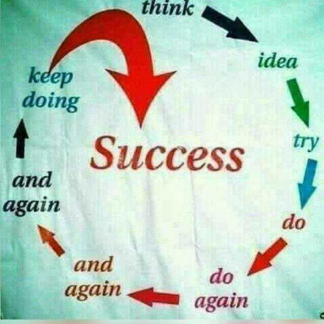 📖एग्जाम मोटिवेशन - think idea keep doing try Success and again do and again do again - ShareChat
