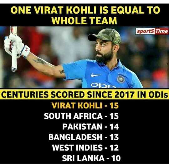 🇮🇳ऑस्ट्रेलिया का भारत दौरा🏏 - ONE VIRAT KOHLI IS EQUAL TO WHOLE TEAM sports Time O CENTURIES SCORED SINCE 2017 IN ODls VIRAT KOHLI - 15 SOUTH AFRICA - 15 PAKISTAN - 14 BANGLADESH - 13 WEST INDIES - 12 SRI LANKA - 10 - ShareChat