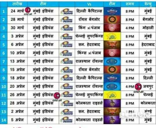 🎯 खेल जगत की खबरें - टीम वेन्यू मुंबई तारीख Vs टीम 11   24 मार्च - मुंबई इंडियंस Com दिल्ली कैपिटल्स 228 मार्च मुंबई इंडियंस रॉयल बेंगलोर   30 मार्च मुंबई इंडियंस   किंग xi पंजाब 43 अप्रेल मुंबई इंडियंस CC चेन्नई सुपरकिंग्स 5 56 अप्रेल मुंबई इंडियंस Gare   सन . हेदराबाद 610 अप्रेल मुंबई इंडियंस Gola किंग्स xi पंजाब 17 13 अप्रैल मुंबई इंडियंस Maa राजस्थान रॉयल्स CTD 1815 अप्रेल मुंबई इंडियंस Sche रॉयल बेंगलोर ( 0 1918 अप्रेल मुंबई इंडियंस Mours दिल्ली कैपिटल्स   10 20 अप्रेल मुंबई इंडियंस   राजस्थान रॉयल्स CARD 1126 अप्रेल मुंबई इंडियंस Mars चेन्नई सुपरकिंग्स 12 28 अप्रेल मुंबई इंडियंस Sahe कोलकाता राइडर्स 13 2 अप्रेल मुंबई इंडियंस Galrs सन . हेदराबाद 145 अप्रेल मुंबई इंडियंस Galrs कोलकाता राइडर्स समय 8PM मुंबई 8 PM   बैंगलोर 4PM मोहाली 8PM 8PM हैदराबाद 8 PM मुंबई 4PM मुंबई 8PM मुंबई 8PM दिल्ली 4 PM जयपुर 8PM चेन्नई 8PM कोलकाता 8 PM 8PM मुंबई - ShareChat