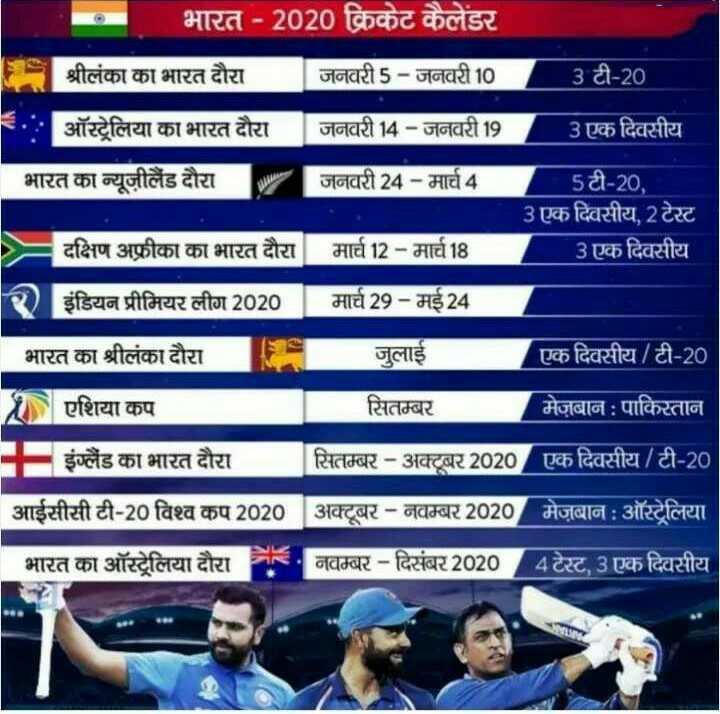 🎯 खेल जगत की खबरें - भारत - 2020 क्रिकेट कैलेंडर श्रीलंका का भारत दौरा जनवरी5 - जनवरी 10 3 टी - 20 E : ऑस्ट्रेलिया का भारत दौरा   भारत का न्यूज़ीलैंड दौरा जनवरी 14 - जनवरी 19 - 3एक दिवसीय जनवरी 24 - मार्च 4 5टी - 20 3एक दिवसीय , 2 टेस्ट मार्च 12 - मार्च 18 3एक दिवसीय मार्च 29 - मई24 = दक्षिण अफ्रीका का भारत दौरा R इंडियन प्रीमियर लीग 2020 भारत का श्रीलंका दौरा जुलाई एक दिवसीय / टी - 20 एशिया कप सितम्बर मेज़बान : पाकिस्तान इंग्लैंड का भारत दौरा सितम्बर - अक्टूबर 2020 एकदिवसीय / टी - 201 आईसीसी टी - 20 विश्व कप 2020 । भारत का ऑस्ट्रेलिया दौरा अक्टूबर - नवम्बर 2020 मेज़बान : ऑस्ट्रेलिया नवम्बर - दिसंबर 2020 4 टेस्ट , 3 एक दिवसीय - ShareChat