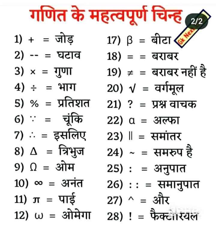 📚 गणित ज्ञान - Nex गणित के महत्वपूर्ण चिन्ह 1 ) + = जोड़ 17 ) B = बीटा ) 2 ) - - = घटाव 18 ) = = बराबर 3 ) x = गुणा 19 ) + = बराबर नहीं है 4 ) : = भाग _ _ _ 20 ) / = वर्गमूल 5 ) % = प्रतिशत 21 ) ? = प्रश्न वाचक 6 ) : : = चूंकि 22 ) a = अल्फा 7 ) . : . = इसलिए 23 ) | | = समांतर 8 ) A = त्रिभुज 24 ) ~ = समरुप है 9 ) 0 = ओम 25 ) : = अनुपात 10 ) 0 = अनंत 26 ) : : = समानुपात 11 ) T = पाई 27 ) ^ = और _ _ _ _ _ 12 ) = ओमेगा 28 ) ! = फैक्टीरियल - ShareChat