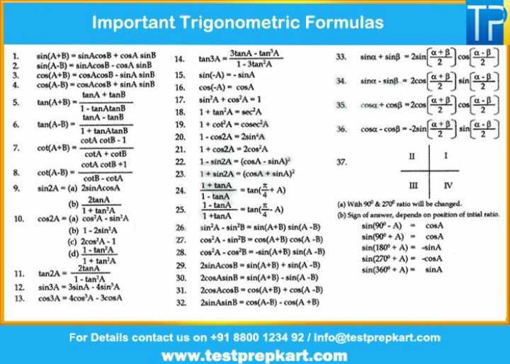 📚 गणित ज्ञान - Important Trigonometric Formulas IT 1 . 2 . 3 . 33 . sina + sing - zain ( ? ? ) colorze 5 . sin ( A + B ) + sinAcosB + cosA sinB sin ( A - B ) - sinAcosB - cosA sinB cos ( A + B ) - cosAcosB - sinA sinB COS ( A - B ) - cos AcosB + sinA sinB tanA + tanB tan ( A + B ) 1 - tanAtanB tanA - tanB tan ( A - B ) - 1 + tanAtanB cotA cotB - 1 Cot ( A + B ) - cotA + cotB cotA cotB 1 cot ( A - B ) - - cotB - COLA sin2A - ( a ) ZsinAcosA 14 . 15 . 16 . 17 . 18 . 19 . 20 . 21 . tan3A 3tanA - tan A ANSA 1 - 3tan A sin ( - A ) - - SinA cos ( - A ) - COSA sin A + cos²A - 1 1 + tan A - secA 1 + cotA - cosec A 1 - cos2A - 2sin A 1 + cos2A - 2cos ? A 1 - sin2A - ( cosA - sinA ) 1 + sin2A - ( COSA + sinA ) 35 . conce + c006 - 200 ( °7 ) com 36 . cosce - coop - - 2sin ( 97 ) sincerame > 6 . 23 . | 1 - tan TV A ) - tan ( ( b ) _ tanA 10 . 1 + tan ' A cos2A - ( a ) cos ' A - sin ' A ( b ) 1 - 2sin ' A ( e ) cos ' A - 1 27 . ( a ) Wah 90 & 270 ratio will be changed . ( b ) Sign of answer , depends on position of Intial ratio . sin ( 90° - A ) - cosA sin ( 90° + A ) - COSA sin ( 180° + A ) - SinA sin ( 270° + A ) - COSA sin ( 360° + A ) - SinA tana - tanc - A ) sin A - sinB - sin ( A + B ) sin ( A - B ) cos A - sin B - cos ( A + B ) cos ( A - B ) cos A - cos B - sin ( A + B ) sin ( A - B ) 2sinAcosB - sin ( A + B ) + sin ( A - B ) 2cosAsinB = sin ( A + B ) - sin ( A - B ) 2cosAcosB - cos ( A + B ) + cos ( A - B ) 2sinAsinB - Cos ( A - B ) - cos ( A + B ) ( d ) 1 . tan ' A 11 . 12 . 13 . 1 + tan A 2tanA tan2A - - 1 - tan A sin3A - 3sinA - 4sin A cos3A - 4cos A - 3cosA 29 . 30 . 31 . 32 For Details contact us on + 91 8800 1234 92 / info @ testprepkart . com www . testprepkart . com - ShareChat