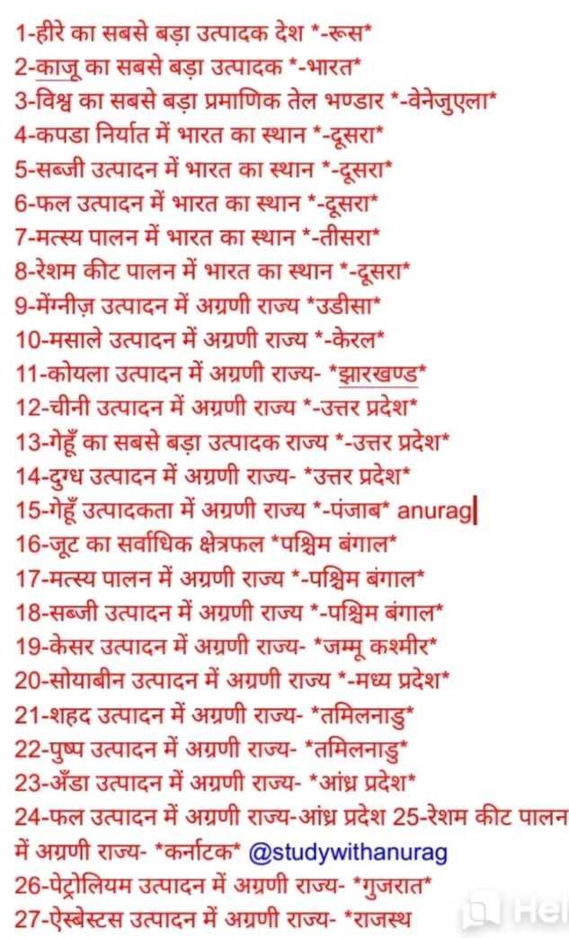 🔐 ग्रुप: 🏅जनरल नॉलेज 🏆 - 1 - हीरे का सबसे बड़ा उत्पादक देश * - रूस * 2 - काजू का सबसे बड़ा उत्पादक * - भारत * 3 - विश्व का सबसे बड़ा प्रमाणिक तेल भण्डार * - वेनेजुएला * 4 - कपडा निर्यात में भारत का स्थान * - दूसरा * 5 - सब्जी उत्पादन में भारत का स्थान * - दूसरा * 6 - फल उत्पादन में भारत का स्थान * - दूसरा * 7 - मत्स्य पालन में भारत का स्थान * - तीसरा * 8 - रेशम कीट पालन में भारत का स्थान * - दूसरा * 9 - मॅग्नीज़ उत्पादन में अग्रणी राज्य * उडीसा * 10 - मसाले उत्पादन में अग्रणी राज्य * - केरल * 11 - कोयला उत्पादन में अग्रणी राज्य - * झारखण्ड * 12 - चीनी उत्पादन में अग्रणी राज्य * - उत्तर प्रदेश * 13 - गेहूँ का सबसे बड़ा उत्पादक राज्य * - उत्तर प्रदेश * 14 - दुग्ध उत्पादन में अग्रणी राज्य - * उत्तर प्रदेश * 15 - गेहूँ उत्पादकता में अग्रणी राज्य * - पंजाब * anurag | 16 - जूट का सर्वाधिक क्षेत्रफल * पश्चिम बंगाल * 17 - मत्स्य पालन में अग्रणी राज्य * - पश्चिम बंगाल * 18 - सब्जी उत्पादन में अग्रणी राज्य * - पश्चिम बंगाल * 19 - केसर उत्पादन में अग्रणी राज्य - * जम्मू कश्मीर * 20 - सोयाबीन उत्पादन में अग्रणी राज्य * - मध्य प्रदेश * 21 - शहद उत्पादन में अग्रणी राज्य - * तमिलनाडु 22 - पुष्प उत्पादन में अग्रणी राज्य - * तमिलनाडु 23 - अँडा उत्पादन में अग्रणी राज्य - * आंध्र प्रदेश * 24 - फल उत्पादन में अग्रणी राज्य - आंध्र प्रदेश 25 - रेशम कीट पालन में अग्रणी राज्य - * कर्नाटक * @ studywithanurag 26 - पेट्रोलियम उत्पादन में अग्रणी राज्य - * गुजरात * 27 - ऐस्बेस्टस उत्पादन में अग्रणी राज्य - * राजस्थ OJHe - ShareChat