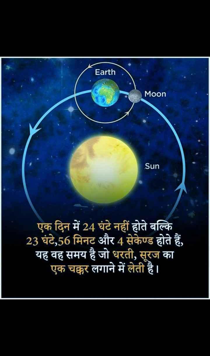 🔐 ग्रुप: 🏅जनरल नॉलेज 🏆 - Earth Moon Sun एक दिन में 24 घंटे नहीं होते बल्कि 23 घंटे , 56 मिनट और 4 सेकेण्ड होते हैं , यह वह समय है जो धरती , सूरज का एक चक्कर लगाने में लेती है । - ShareChat