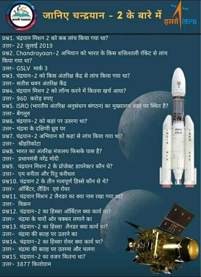 🔐 ग्रुप: तैयारी जॉब की - जानिए चन्द्रयान - 2 के बारे में । आपणी पाठशाला इसरो Isra प्रश्न1 . चंद्रयान मिशन 2 को कब लांच किया गया था ? उत्तर - 22 जुलाई 2019 प्रश्न2 . Chandrayaan - 2 अभियान को भारत के किस शक्तिशाली रॉकेट से लांच । किया गया था ? उत्तर - GSLV मार्क 3 प्रश्न3 . चंद्रयान - 2 को किस अंतरिक्ष केंद्र से लांच किया गया था ? उत्तर - सतीश धवन अंतरिक्ष केंद्र प्रश्न4 . चंद्रयान मिशन 2 को लॉन्च करने में कितना खर्च आया ? उत्तर - 960 करोड़ रुपए प्रश्न5 . ISRO ( भारतीय अंतरिक्ष अनुसंधान संगठन ) का मुख्यालय कहां पर स्थित है ? उत्तर - बेंगलुरु प्रश्न6 . चंद्रयान - 2 को कहां पर उतरना था ? उत्तर - चंद्रमा के दक्षिणी ध्रुव पर प्रश्न7 . चंद्रयान - 2 अभियान को कहां से लांच किया गया था ? उत्तर - श्रीहरिकोटा प्रश्न8 . भारत का अंतरिक्ष मंत्रालय किसके पास है ? उत्तर - प्रधानमंत्री नरेंद्र मोदी प्रश्न9 . चंद्रयान मिशन 2 के प्रोजेक्ट डायरेक्टर कौन थे ? उत्तर - एम वनीता और रितु करीधल प्रश्न10 . चंद्रयान 2 के तीन मत्वपूर्ण हिस्से कौन से थे ? उत्तर - ऑर्बिटर , लैंडिंग एवं रोवर प्रश्न11 . चंद्रयान मिशन 2 लैनडर का क्या नाम रखा गया था ? उत्तर - विक्रम प्रश्न12 . चंद्रयान - 2 का हिस्सा ऑर्बिटल क्या कार्य था ? ' उत्तर - चंद्रमा के चारों ओर चक्कर लगाने का । प्रश्न13 . चंद्रयान - 2 का हिस्सा लैनडर क्या कार्य था ? उत्तर - चंद्रमा की सतह पर उतरने का ' प्रश्न14 . चंद्रयान - 2 का हिस्सा रोवर क्या कार्य था ? उत्तर - चंद्रमा की सतह पर उतरना और चलना । प्रश्न15 . चंद्रयान - 2 का वजन कितना था ? उत्तर - 3877 किलोग्राम - ShareChat
