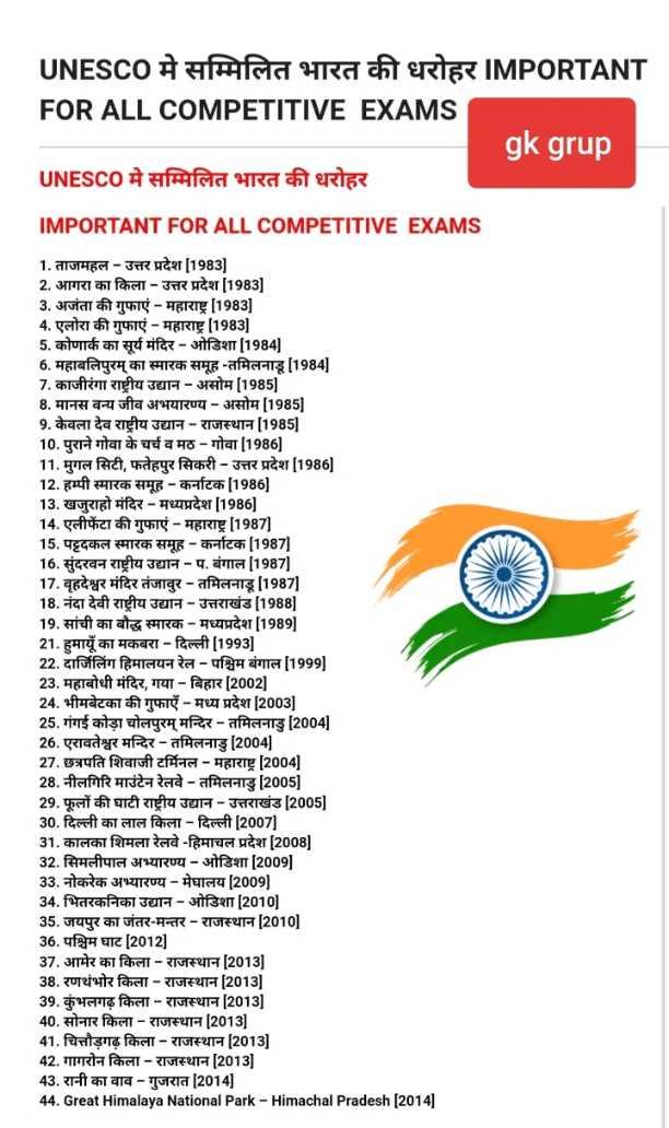 🔐 ग्रुप: तैयारी जॉब की - UNESCO मे सम्मिलित भारत की धरोहर IMPORTANT FOR ALL COMPETITIVE EXAMS gk grup UNESCO मे सम्मिलित भारत की धरोहर IMPORTANT FOR ALL COMPETITIVE EXAMS 1 . ताजमहल - उत्तर प्रदेश [ 1983 ] 2 . आगरा का किला - उत्तर प्रदेश [ 1983 ] 3 . अजंता की गुफाएं - महाराष्ट्र [ 1983 ] 4 . एलोरा की गुफाएं - महाराष्ट्र [ 1983 ] 5 . कोणार्क का सूर्य मंदिर - ओडिशा [ 1984 ] 6 . महाबलिपुरम् का स्मारक समूह - तमिलनाडू [ 1984 ] 7 . काजीरंगा राष्ट्रीय उद्यान - असोम [ 1985 ] 8 . मानस वन्य जीव अभयारण्य - असोम [ 1985 ] 9 . केवला देव राष्ट्रीय उद्यान - राजस्थान [ 1985 ] 10 . पुराने गोवा के चर्च व मठ - गोवा [ 1986 ] 11 . मुगल सिटी , फतेहपुर सिकरी - उत्तर प्रदेश [ 1986 ] 12 . हम्पी स्मारक समूह - कर्नाटक [ 1986 ] 13 . खजुराहो मंदिर - मध्यप्रदेश [ 1986 ] 14 . एलीफेंटा की गुफाएं - महाराष्ट्र [ 1987 ] 15 . पट्टदकल स्मारक समूह - कर्नाटक [ 1987 ] 16 . सुंदरवन राष्ट्रीय उद्यान - प . बंगाल [ 1987 ] 17 . वृहदेश्वर मंदिर तंजावुर - तमिलनाडू [ 1987 ] 18 . नंदा देवी राष्ट्रीय उद्यान - उत्तराखंड [ 1988 ] 19 . सांची का बौद्ध स्मारक - मध्यप्रदेश [ 1989 ] 21 . हुमायूँ का मकबरा - दिल्ली [ 1993 ] 22 . दार्जिलिंग हिमालयन रेल - पश्चिम बंगाल [ 1999 ] 23 . महाबोधी मंदिर , गया - बिहार [ 2002 ] 24 . भीमबेटका की गुफाएँ - मध्य प्रदेश [ 2003 ] 25 . गंगई कोड़ा चोलपुरम् मन्दिर - तमिलनाडु [ 2004 ] 26 . एरावतेश्वर मन्दिर - तमिलनाडु [ 2004 ] 27 . छत्रपति शिवाजी टर्मिनल - महाराष्ट्र [ 2004 ] 28 . नीलगिरि माउंटेन रेलवे - तमिलनाडु [ 2005 ] 29 . फूलों की घाटी राष्ट्रीय उद्यान - उत्तराखंड | 2005 ) 30 . दिल्ली का लाल किला - दिल्ली [ 2007 ] 31 . कालका शिमला रेलवे - हिमाचल प्रदेश [ 2008 ] 32 . सिमलीपाल अभ्यारण्य - ओडिशा [ 2009 ] 33 . नोकरेक अभ्यारण्य - मेघालय [ 2009 ] 34 . भितरकनिका उद्यान - ओडिशा [ 2010 ] 35 . जयपुर का जंतर - मन्तर - राजस्थान [ 2010 ] 36 . पश्चिम घाट [ 2012 ] 37 . आमेर का किला - राजस्थान [ 2013 ) 38 . रणथंभोर किला - राजस्थान [ 2013 ] 39 . कुंभलगढ़ किला - राजस्थान [ 2013 ] 40 . सोनार किला - राजस्थान [ 2013 ] 41 . चित्तौड़गढ़ किला - राजस्थान [ 2013 ] 42 . गागरोन किला - राजस्थान [ 2013 ] 43 . रानी का वाव