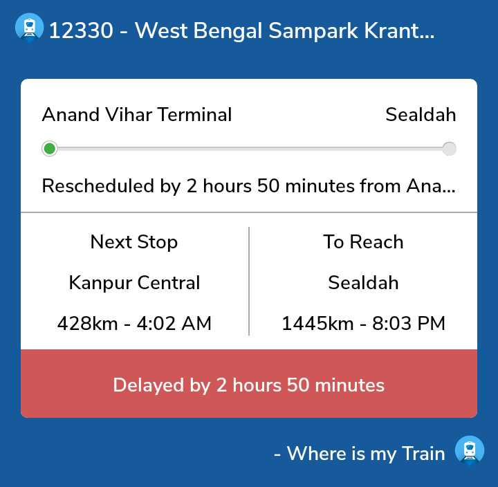👡चप्पल दिवस - 212330 - West Bengal Sampark Krant . . . Anand Vihar Terminal Sealdah Rescheduled by 2 hours 50 minutes from Ana . . . To Reach Next Stop Kanpur Central Sealdah 428km - 4 : 02 AM 1445km - 8 : 03 PM Delayed by 2 hours 50 minutes - Where is my Train - ShareChat