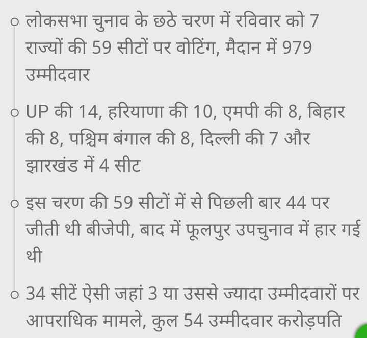 🗳 छठे चरण का मतदान - | ० लोकसभा चुनाव के छठे चरण में रविवार को 7 राज्यों की 59 सीटों पर वोटिंग , मैदान में 979 उम्मीदवार ० UP की 14 , हरियाणा की 10 , एमपी की 8 , बिहार | की 8 , पश्चिम बंगाल की 8 , दिल्ली की 7 और । झारखंड में 4 सीट | ० इस चरण की 59 सीटों में से पिछली बार 44 पर जीती थी बीजेपी , बाद में फूलपुर उपचुनाव में हार गई थी । ० 34 सीटें ऐसी जहां 3 या उससे ज्यादा उम्मीदवारों पर आपराधिक मामले , कुल 54 उम्मीदवार करोड़पति । | - ShareChat
