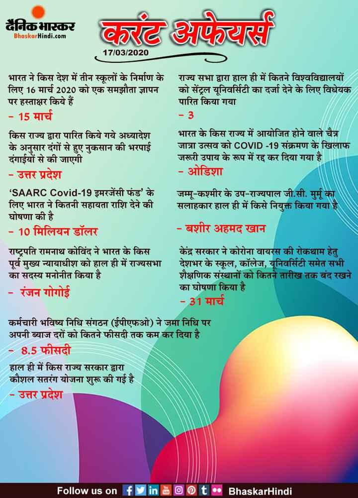 ☝छत्तीसगढ़ी ज्ञान - दैनिकभास्कर करंट अफेयर्स दैनिकभास्कर Bhaskar Hindi . com 17 / 03 / 2020 भारत ने किस देश में तीन स्कूलों के निर्माण के राज्य सभा द्वारा हाल ही में कितने विश्वविद्यालयों लिए 16 मार्च 2020 को एक समझौता ज्ञापन को सेंट्रल यूनिवर्सिटी का दर्जा देने के लिए विधेयक पर हस्ताक्षर किये हैं पारित किया गया - 15 मार्च - 3 किस राज्य द्वारा पारित किये गये अध्यादेश भारत के किस राज्य में आयोजित होने वाले चैत्र । के अनुसार दंगों से हुए नुकसान की भरपाई जात्रा उत्सव को COVID - 19 संक्रमण के खिलाफ दंगाईयों से की जाएगी जरूरी उपाय के रूप में रद्द कर दिया गया है - उत्तर प्रदेश - ओडिशा ' SAARC Covid - 19 इमरजेंसी फंड ' के जम्मू - कश्मीर के उप - राज्यपाल जी . सी . मुर्मू का लिए भारत ने कितनी सहायता राशि देने की सलाहकार हाल ही में किसे नियुक्त किया गया है घोषणा की है - 10 मिलियन डॉलर - बशीर अहमद खान राष्ट्रपति रामनाथ कोविंद ने भारत के किस केंद्र सरकार ने कोरोना वायरस की रोकथाम हेतु पूर्व मुख्य न्यायाधीश को हाल ही में राज्यसभा देशभर के स्कूल , कॉलेज , यूनिवर्सिटी समेत सभी का सदस्य मनोनीत किया है शैक्षणिक संस्थानों को कितने तारीख तक बंद रखने - रंजन गोगोई का घोषणा किया है - 31 मार्च कर्मचारी भविष्य निधि संगठन ( ईपीएफओ ) ने जमा निधि पर अपनी ब्याज दरों को कितने फीसदी तक कम कर दिया है - 8 . 5 फीसदी हाल ही में किस राज्य सरकार द्वारा कौशल सतरंग योजना शुरू की गई है - उत्तर प्रदेश । Follow us on f in & t - BhaskarHindi - ShareChat