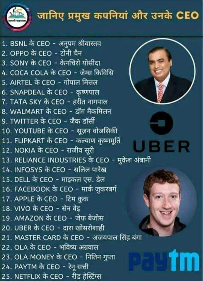 🎓जनरल नॉलेज - GIS a chyful 312 3 12h CEO w UBER 1 . BSNL & CEO - 3724h sala 2 . OPPO के CEO - टोनी चैन । 3 . SONY CEO - Chert u ACOCACOLA के CEO - जेम्स किविसि 5 . AIRTEL & CEO - TTYIST PITICI 6 . SNAPDEAL & CEO - JOUTUIT 7 . TATA SKY CEO - FRI FT4IT 8 . WALMART के CEO - डॉग मैकमिलन 9 . TWITTER CEO - Siff 10 . YOUTUBE LICEO - H autsch 11 . FLIPKART À CEO - CETUT SOUTH 12 . NOKIA W CEO - Rruar 13 . RELIANCE INDUSTRIES à CEO - CRT 3iar - ft 14 . INFOSYS & CEO - ARI TRG 15 . DELL CEO - HISCh 4 . IST 16 . FACEBOOK & CEO - Hich ulcharf 17 . APPLE CEO - PH Ehich 18 . VIVO & CEO - as 19 . AMAZON CEO - 4 aviti 20 . UBER CEO - GRI TARIAT 21 . MASTER CARD & CEO - 31UTUI PART 22 . OLA CEO - Had tugis 23 . OLA MONEY & CEO - ARH GTI 24 . PAYTM & CEO - ITA 25 . NETFLIX À CEO - AS GRETA atm - ShareChat