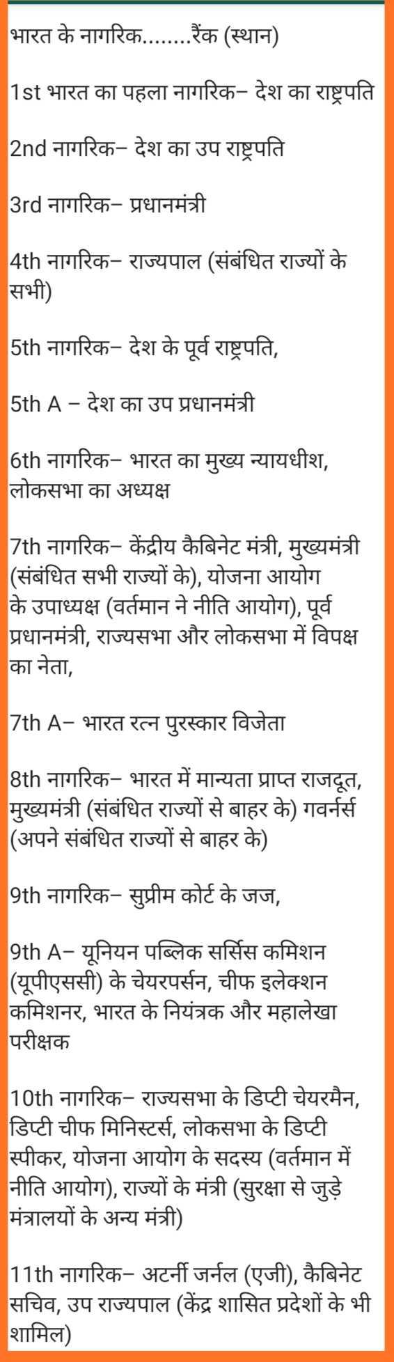🎓जनरल नॉलेज - भारत के नागरिक . . . . . . . . रैंक ( स्थान ) 1st भारत का पहला नागरिक - देश का राष्ट्रपति 2nd नागरिक - देश का उप राष्ट्रपति 3rd नागरिक - प्रधानमंत्री 4th नागरिक - राज्यपाल ( संबंधित राज्यों के सभी ) 5th नागरिक - देश के पूर्व राष्ट्रपति , 5th A – देश का उप प्रधानमंत्री 6th नागरिक - भारत का मुख्य न्यायधीश , लोकसभा का अध्यक्ष 7th नागरिक - केंद्रीय कैबिनेट मंत्री , मुख्यमंत्री ( संबंधित सभी राज्यों के ) , योजना आयोग के उपाध्यक्ष ( वर्तमान ने नीति आयोग ) , पूर्व प्रधानमंत्री , राज्यसभा और लोकसभा में विपक्ष का नेता , 7th A - भारत रत्न पुरस्कार विजेता 8th नागरिक - भारत में मान्यता प्राप्त राजदूत , मुख्यमंत्री ( संबंधित राज्यों से बाहर के ) गवर्नर्स ( अपने संबंधित राज्यों से बाहर के ) 9th नागरिक - सुप्रीम कोर्ट के जज , 9th A - यूनियन पब्लिक सर्सिस कमिशन ( यूपीएससी ) के चेयरपर्सन , चीफ इलेक्शन कमिशनर , भारत के नियंत्रक और महालेखा परीक्षक 10th नागरिक - राज्यसभा के डिप्टी चेयरमैन , डिप्टी चीफ मिनिस्टर्स , लोकसभा के डिप्टी स्पीकर , योजना आयोग के सदस्य ( वर्तमान में नीति आयोग ) , राज्यों के मंत्री ( सुरक्षा से जुड़े मंत्रालयों के अन्य मंत्री ) 11th नागरिक - अटर्नी जर्नल ( एजी ) , कैबिनेट सचिव , उप राज्यपाल ( केंद्र शासित प्रदेशों के भी शामिल ) - ShareChat