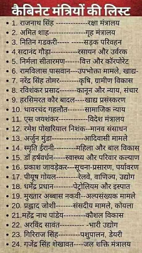 📃 जरुरी सूचना - कैबिनेट मंत्रियों की लिस्ट • 1 . राजनाथ सिंह - - - - - - - - - - - - - रक्षा मंत्रालय •2 . अमित शाह - - - - - - - - - - - - - गृह मंत्रालय . 3 . नितिन गडकरी - - - - - - - - - - सड़क परिवहन . 4 . सदानंद गौड़ा - - - - - - - - - - - रसायन और उर्वरक . 5 . निर्मला सीतारमण - - - - - - वित्त और कॉरपोरेट •6 . रामविलास पासवान - - - उपभोक्ता मामले , खाद्य •7 . नरेंद्र सिंह तोमर - - - - - - - - कृषि , ग्रामीण विकास •8 . रविशंकर प्रसाद - - - - - - - कानून और न्याय , संचार • 9 . हरसिमरत कौर बादल - - - - खाद्य प्रसंस्करण • 10 . थावरचंद गहलौत - - - - - - - सामाजिक न्याय • 11 . एस जयशंकर - - - - - - - - - - - - विदेश मंत्रालय • 12 . रमेश पोखरियाल निशंक - - मानव संसाधन • 13 . अर्जुन मुंडा - - - - - - - - - - - - - आदिवासी मामले • 14 . स्मृति ईरानी - - - - - - - - - महिला और बाल विकास • 15 . डॉ हर्षवर्धन - - - - - स्वास्थ्य और परिवार कल्याण • 16 . प्रकाश जावड़ेकर - - - सूचना - प्रसारण , पर्यावरण • 17 . पीयूष गोयल - - - - - - - - - रेलवे , वाणिज्य , उद्योग • 18 . धर्मेंद्र प्रधान - - - - - - - - पेट्रोलियम और इस्पात • 19 . मुख्तार अब्बास नकवी - - अल्पसंख्यक मामले •20 . प्रल्हाद जोशी - - - - - - - संसदीय मामले , कोयला • 21 . महेंद्र नाथ पांडेय - - - - - - - - - कौशल विकास • 22 . अरविंद सावंत - - - - - - - - - - - भारी उद्योग 23 . गिरिराज सिंह - - - - - - - - - पशुपालन , डेयरी •24 . गजेंद्र सिंह शेखावत - - - - जल शक्ति मंत्रालय - ShareChat