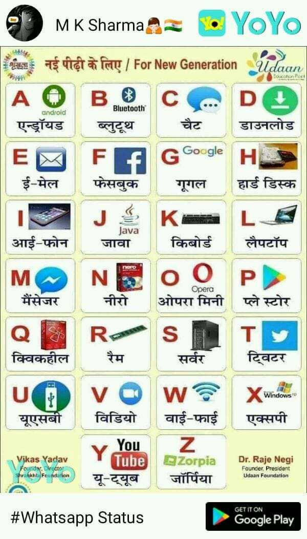 💪 जिम वर्कआउट - OMK Sharmans • YoYo Get Te Mat the fag / For New Generation Údaan | A O BDCO . DO Educaton - for android एन्ड्रॉयड Bluetooth ब्लुटूथ चैट डाउनलोड G Google EM ई - मेल H हार्ड डिस्क फेसबुक गूगल K किबोर्ड Java जावा आई - फोन लैपटॉप M N नीरो मैंसेजर O O P Opera | ओपरा मिनी प्ले स्टोर SITY सर्वर ट्विटर EANINNI क्विकहील VO विडियो W वाई - फाई यूएसबी एक्सपी Vikas Yadav Foundar , rector Shrankhtu Foundation You Tube यू - ट्यूब L Zorpia जॉर्पिया Dr . Raje Negi Founder President Udaan Foundation # Whatsapp Status GET IT ON Google Play - ShareChat