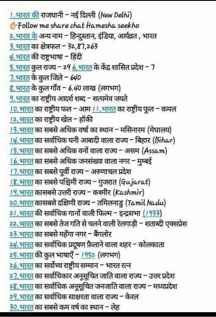 📢जॉब्स/एग्जाम नोटिस बोर्ड - [ . भारत की राजधानी - नई दिल्ली ( New Delhi ) Follow me share chat Hamesha seekho 2 . भारत के अन्य नाम - हिन्दुस्तान , इंडिया , आर्यव्रत , भारत 3 . भारत का क्षेत्रफल - 32 , 87 , 263 4 . भारत की राष्ट्रभाषा - हिंदी 5 . भारत कुल राज्य - 296 . भारत के केंद्र शासित प्रदेश - 7 2 . भारत के कुल जिले - 640 ४ . भारत के कुल गाँव - 6 . 40 लाख ( लगभग ) १ . भारत का राष्ट्रीय आदर्श शब्द - सत्यमेव जयते 10 . भारत का राष्ट्रीय फल - आम । । . भारत का राष्ट्रीय फूल - कमल 12 . भारत का राष्ट्रीय खेल - हॉकी 13 . भारत का सबसे अधिक वर्षा का स्थान - मसिनारम ( मेघालय ) 14 . भारत का सर्वाधिक घनी आबादी वाला राज्य - बिहार ( Bihar ) 15 . भारत का सबसे अधिक वनों वाला राज्य - असम ( Assam ) 16 . भारत का सबसे अधिक जनसंख्या वाला नगर - मुम्बई 17 . भारत का सबसे पूर्वी राज्य - अरुणाचल प्रदेश 18 . भारत का सबसे पश्चिमी राज्य - गुजरात ( Gujarat ) 19 . भारत कासबसे उत्तरी राज्य - कश्मीर ( kashmir ) 20 . भारत कासबसे दक्षिणी राज्य - तमिलनाडु ( Tamil Nadu ) 21 . भारत की सर्वाधिक गानों वाली फिल्म - इन्द्रसभा ( 1933 ) 22 . भारत का सबसे तेज गति से चलने वाली रेलगाड़ी - शताब्दी एक्सप्रेस 23 . भारत का सबसे महँगा नगर - बैंगलोर 24 . भारत का सर्वाधिक प्रदूषण फ़ैलाने वाला शहर - कोलकाता 29 . भारत की कुल भाषाएँ - 1422 ( लगभग ) 26 . भारत का सर्वोच्च राष्ट्रीय सम्मान - भारत रत्न 27 . भारत का सर्वाधिकार अनूसूचित जाति वाला राज्य - उत्तर प्रदेश 28 . भारत का सर्वाधिक अनूसूचित जनजाति वाला राज्य - मध्यप्रदेश 29 . भारत का सर्वाधिक साक्षरता वाला राज्य - केरल 30 . भारत का सबसे कम वर्ष का स्थान - लेह - ShareChat
