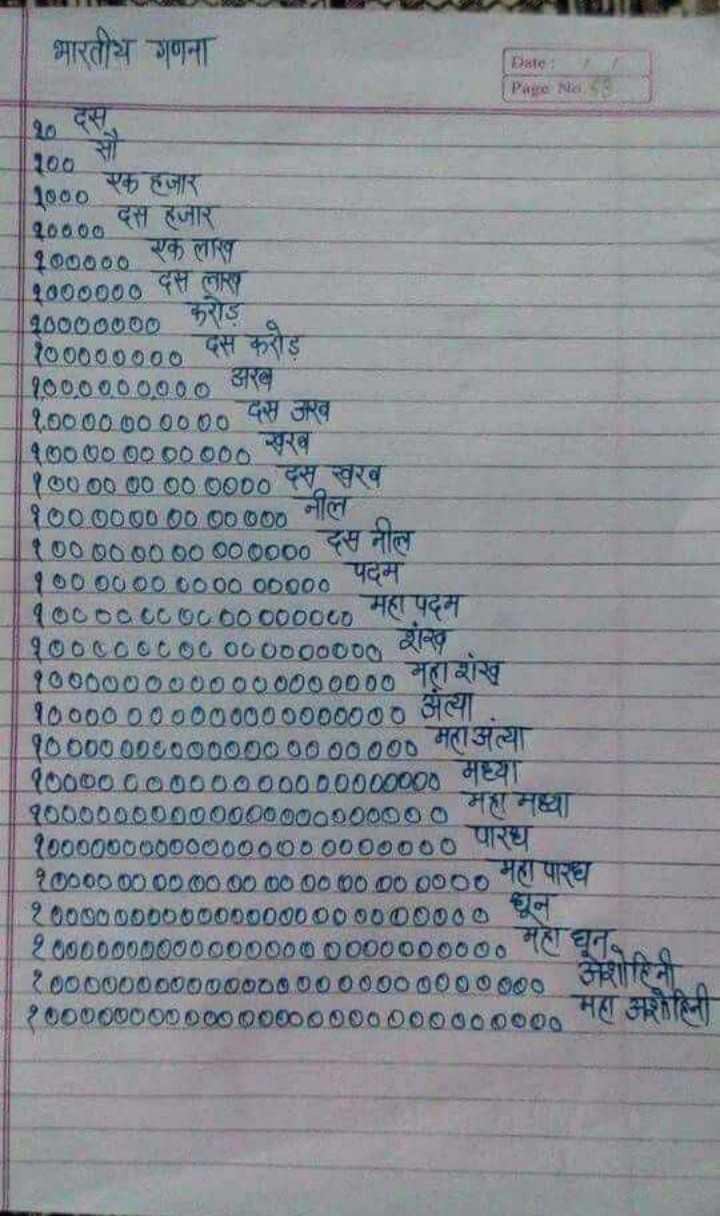 📢जॉब्स/एग्जाम नोटिस बोर्ड - भारतीय गणना Date I . Page No . 5 १० दस 100 सौ २७०० एक हजार 2०००० दस हजार 200000 एक लाख 2000000दसलारा 120000000 कराड 100000000 दस करोड 12 , 000000000अख १ . 0000000000 दस अव 100000000000 - १000000000000 दस खरब १00000000000000 100000000000000सनाल १000000000000000 40000000000000000 महा पदम १000000000000000000 १000000000000000000 2 . 0000000000000000000अला १00000000000000000000महाजल्या 20000 . 0 . 0 . 000000000000000या । 20000000000000000000000 गगध्या 200000000000000000000000 पारध 200000DODOO . OD . 0000000000000 पाय ZOO90000000000000000000000 200000000000000000000000000मधून 3 . 000000000000000000000000000 IRISE मेशोहिनी 20000000000000000000000000000 RDC - ShareChat