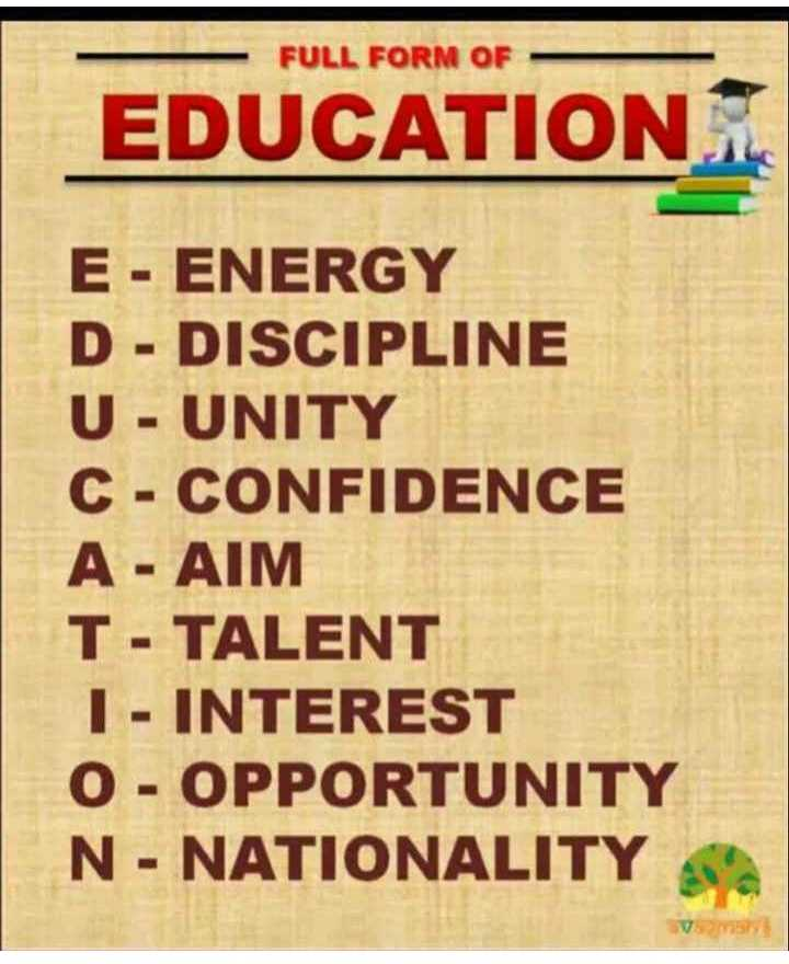 📢जॉब्स/एग्जाम नोटिस बोर्ड - - FULL FORM OF - EDUCATION E - ENERGY D - DISCIPLINE U - UNITY C - CONFIDENCE A - AIM T - TALENT 1 - INTEREST 0 - OPPORTUNITY N - NATIONALITY SA wy - ShareChat
