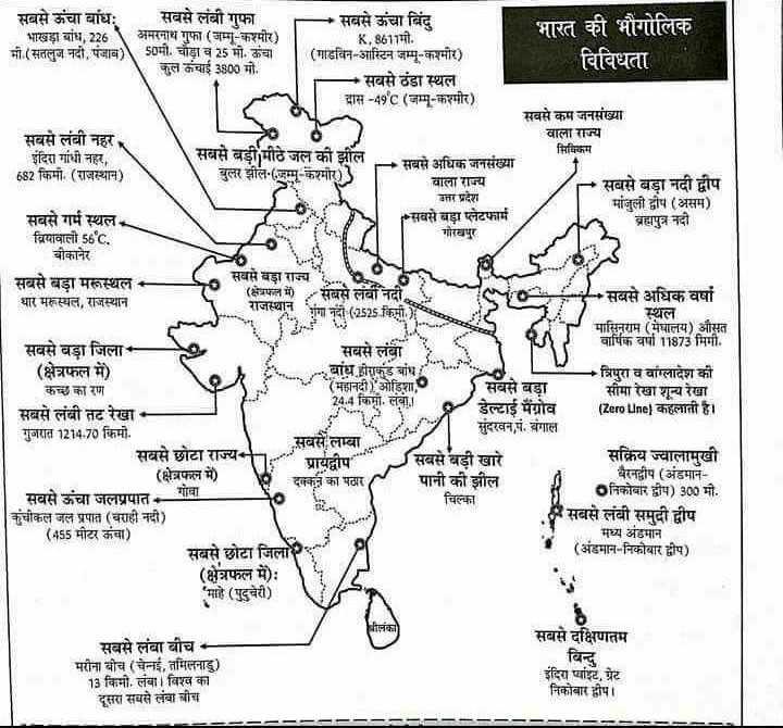 📝जॉब/एग्जाम प्रिपरेशन - सबसे ऊंचा बांध : सबसे लंबी गुफा - सबसे ऊंचा बिंद भारत की भौगोलिक भाखड़ा बांध , 226अमरनाथ गुफा ( जम्मू - कश्मीर ) K . 8611मी . मी ( सतलुज नदी , पंजाब ) 50मी . चौड़ा व 25 मी . ऊंचा ( गाइविन - आस्टिन जम्मू - कश्मीर ) विविधता कुल ऊंचाई 3800 मो . - सबसे ठंडा स्थल दास - 49°C ( जम्मू - कश्मीर ) सबसे कम जनसंख्या सबसे लंबी नहर वाला राज्य इंदिरा गांधी नहर सबसे बड़ी मीठे जल की झील . . सिविकम - सबसे अधिक जनसंख्या 682 किमी . ( राजस्थान ) बुलर झील ( जम्मू - कश्मीर ) वाला राज्य सबसे बड़ा नदी द्वीप उत्तर प्रदेश मांजुली द्वीप ( असम ) सबसे गर्म स्थल सबसे बड़ा प्लेटफार्म ब्रह्मपुत्र नदी वियावाली 56 ' c . गोरखपुर बीकानेर सबसे बड़ा मरूस्थल सबसे बड़ा राज्य ( क्षेत्रफल में सबसे लंबी नदी थार मरुस्थल , राजस्थान - सबसे अधिक वर्षा राजस्थान गंगा नदी ( 2525 किमी का स्थल मासिनराम ( मेघालय ) औसत वार्षिक वर्षा 11873 मिमी . सबसे बड़ा जिला ( क्षेत्रफल में ) बांध हीराकुंड बांध • त्रिपुरा व बांग्लादेश की कच्छ का रण ( महानदी ) ओडिशा सबसे बड़ा सीमा रेखा शून्य रेखा 24 . 4 किमी . लंबा सबसे लंबी तटरेखा / डेल्टाई मैंग्रोव । ( Zero Line ) कहलाती है । गुजरात 1214 . 70 किमी . सुंदरवन , पं . बंगाल सबसे छोटा राज्य + hणदीपसबसे बड़ी खारे सक्रिय ज्वालामुखी ( क्षेत्रफल में ) दक्कन का पठार पानी की झील बैरनद्वीप ( अंडमान सबसे ऊंचा जलप्रपात गावा चिल्का निकोबार द्वीप ) 300 मो . कुंचीकल जल प्रपात ( बराही नदी ) सबसे लंबी समुदी द्वीप ( 455 मीटर ऊंचा ) मध्य अंडमान सबसे छोटा जिला ( अंडमान - निकोबार द्वीप ) ( क्षेत्रफल में ) : ' माहे ( पुदुचेरी ) मारि _ _ _ _ सबसे लंबा सबसे लम्बा सबसे दक्षिणतम बिन्दु सबसे लंबा बीच मरीना बीच ( चेन्नई , तमिलनाडु ) 13 किमी . लंबा । विश्व का दूसरा सबसे लंबा चीच इंदिरा प्वांइट , ग्रेट निकोबार द्वीप । - - - - - - - - - - - - - - - - - - - - - - - - - - - - ShareChat