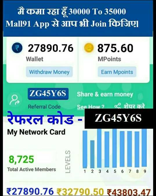 🏏टीम इंडिया को बड़ा झटका😨 - À HIPEI Č 30000 To 35000 Mall91 App से आप भी Join किजिए । 27890 . 76 Wallet 875 . 60 MPoints Withdraw Money Earn Mpoints ZG45Y6S Share & earn money Referral Code See How tyr uns chlo - ZG45Y6S My Network Card 8 , 725 LEVELS Total Active Members 1 2 3 4 5 6 7 8 9 27890 . 76 * 32790 . 50 €43803 . 47 | - ShareChat