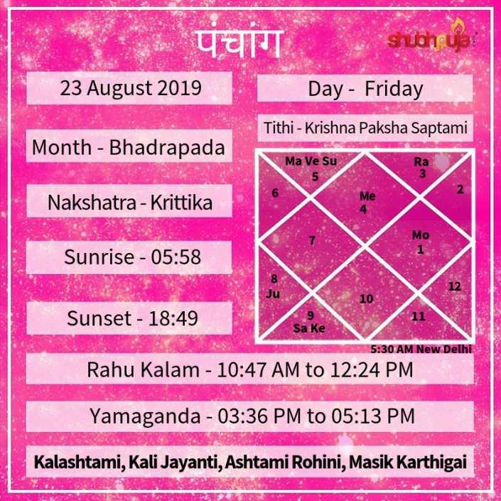 📆तिथियां और पंचांग🙏🏻 - * * uajt s huan us : 23 August 2019 Day - Friday Tithi - Krishna Paksha Saptami Month - Bhadrapada Ma Ve Su Ra Me Nakshatra - Krittika Sunrise - 05 : 58 Sunset - 18 : 49 Sa Ke 5 : 30 AM New Delhi Rahu Kalam - 10 : 47 AM to 12 : 24 PM . Yamaganda - 03 : 36 PM to 05 : 13 PM Kalashtami , Kali Jayanti , Ashtami Rohini , Masik Karthigai ELETRONICO - ShareChat