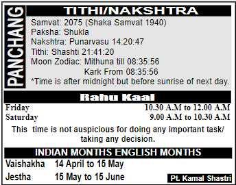 📆तिथियां और पंचांग🙏🏻 - PANCHANG TITHI / NAKSHTRA Samvat : 2075 ( Shaka Samvat 1940 ) Paksha : Shukla Nakshtra : Punarvasu 14 : 20 : 47 Tithi : Shashti 21 : 41 : 20 Moon Zodiac : Mithuna till 08 : 35 : 56 Kark From 08 : 35 : 56 * Time is after midnight but before sunrise of next day . Rahu Kaal Friday 10 . 30 A . M to 12 . 00 A . M Saturday 9 . 00 A . M to 10 . 30 A . M This time is not auspicious for doing any important task / taking any decision . INDIAN MONTHS ENGLISH MONTHS Vaishakha 14 April to 15 May Jestha 15 May to 15 June Pt . Kamal Shastri - ShareChat