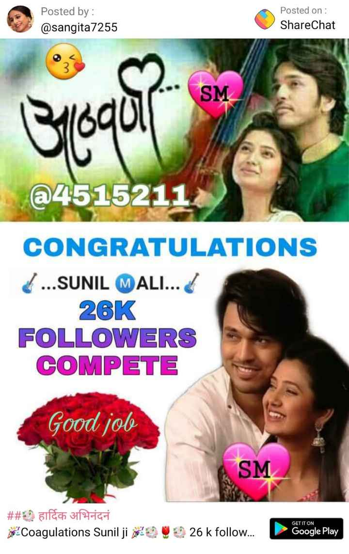 धन्यवाद - Posted by : @ sangita 7255 Posted on : ShareChat SM Blogul @ 4515211 CONGRATULATIONS & . . . SUNIL MALI . . . 26K FOLLOWERS COMPETE Good job SM # # 3 Gif & ch 31f91 - Coagulations Sunil ji OV GET IT ON 26 k follow . . . Google Play - ShareChat