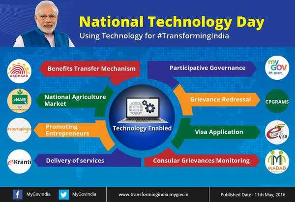 💻 नेशनल टेक्नोलॉजी डे - National Technology Day Using Technology for # TransformingIndia my Benefits Transfer Mechanism Participative Governance GOV M NAM National Agriculture Market Grievance Redressal CPGRAMS estartupidid Promoting Entrepreneurs Technology Enabled Visa Application visa e Kranti Delivery of services Consular Grievances Monitoring M WADAD MyGovindia y MyGovindia www . transformingindia . mygov . in Published Date : 11th May , 2016 - ShareChat
