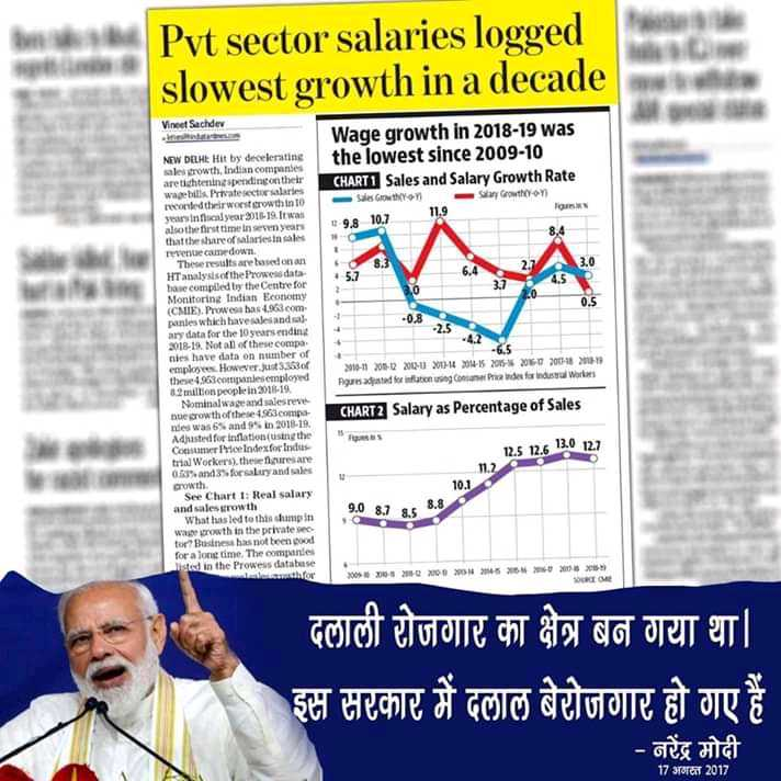 पीएम नरेंद्र मोदी - Pvt sector salaries logged slowest growth in a decade Vineet Sachdev Wage growth in 2018 - 19 was the lowest since 2009 - 10 CHARTI Sales and Salary Growth Rate Sales Growthyn 10 . 7 11 . 9 * 9 . 8 8 . 3 OM 06 NEW DELHE Hit by decelerating sales growth Indian companies are tichtening spending on their wagilla . Prvate sector salaries recorded their worst growth in 10 seinal year 2018 - 19 . It was also the first time in sen years that the share of salaries in sales cum doo These results are basedonian HT analysis of the Prowess data have compiled by the Centre for Monitoring Indian Economy ( CMIE ) . Prowess has 4 . 963 . com panies which have sales and sa ary data for the 10 years ending 2018 - 1 Not all of these compa nies have data on number of employees . However just 3 . 30 these 4 . 963 . com lesemployed 1 . 2 million people in 2016 - 19 Nominalwage and sales reve nurowth of these 463 . com ndes was 6 % and in 2018 - 19 . Adjusted for inflation using the Commerce Index for Indies trial Workers ) , the r e are andforsury and sales growth See Chart 1 : Real salary and sales growth What has led to this sumpin was growth in the private sec tort Business has not been pood for a long time . The companies isted in the Prowess database - 65 2010 - 11 2010 20 - 0 0 - 14 - 2015 - 2016 - Agrested forfatning Contrades fondse Words CHART2 Salary as Percentage of Sales 12 . 5 12 . 5 13 . 0 12 . 7 10 , 22252 9 . 0 8 . 7 8 . 5 8 . 8 0 2010 200 2008 0 SOME दलाली रोजगार का क्षेत्र बन गया था । इस सरकार में दलाल बेरोजगार हो गए हैं - otec na 17 Toren 2017 - ShareChat