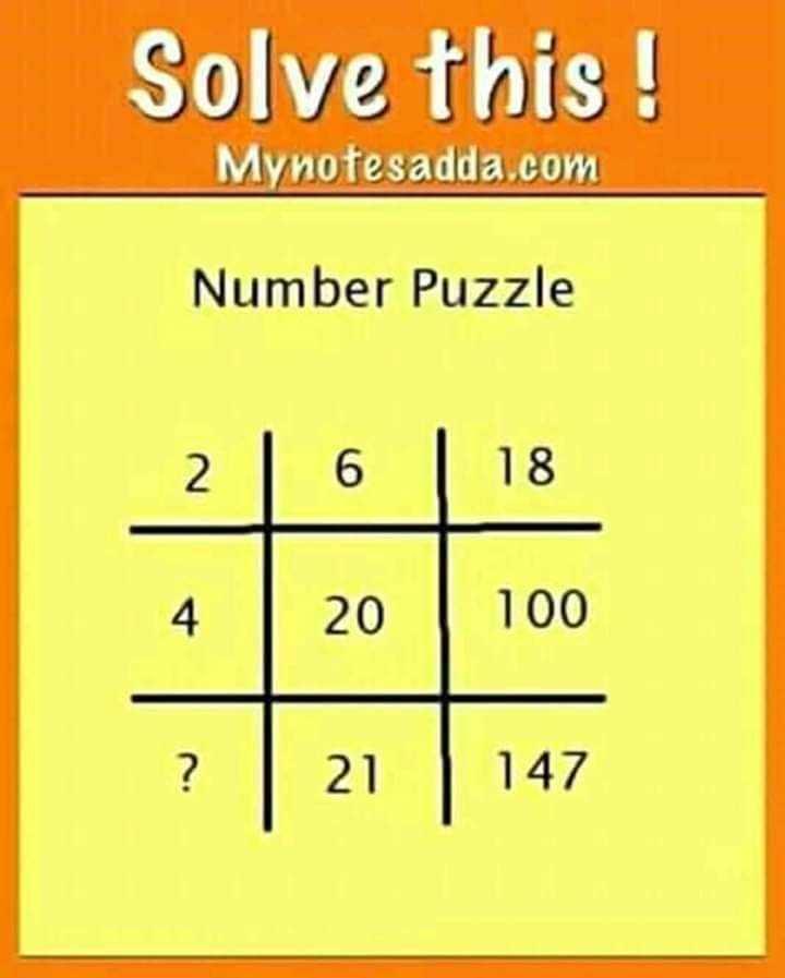 प्राइमरी स्कूल की पढ़ाई - Solve this ! Mynotesadda . com Number Puzzle 2   6   18 8 20 100 211 147 - ShareChat