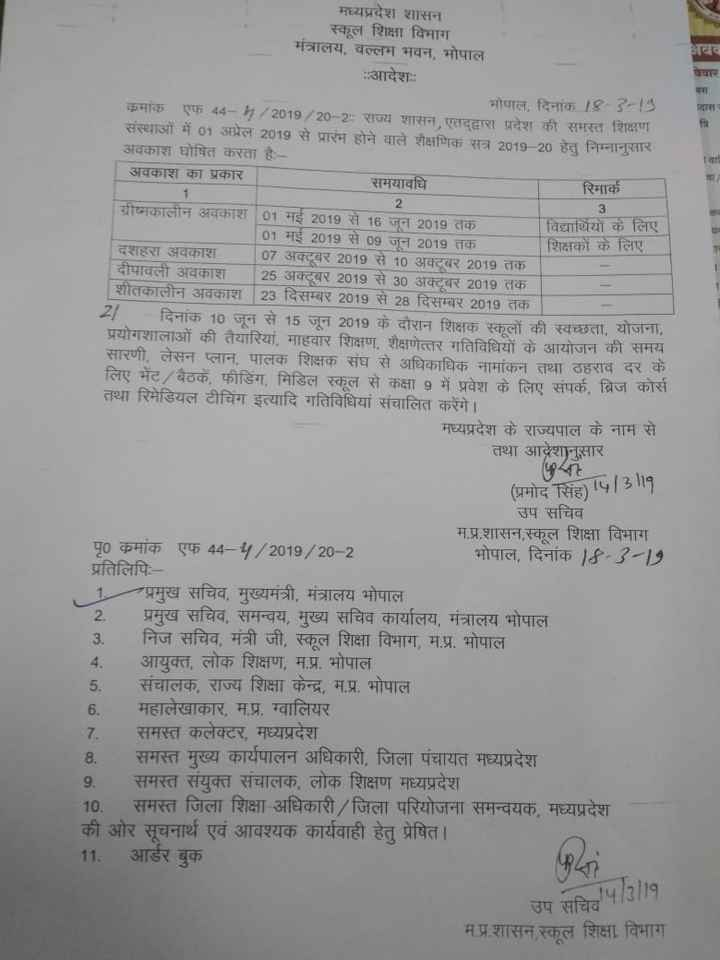 प्राइमरी स्कूल की पढ़ाई - ववार मध्यप्रदेश शासन स्कूल शिक्षा विभाग मंत्रालय , वल्लभ भवन , भोपाल आदेशः कनाक एफ 442019 / 20 - 2 : राज्य शासन एतदद्वारा प्रदेश की समस्त शिक्षण   भोपाल , दिनांक ४ - 3 संस्थाओं में 01 अप्रेल 2019 से प्रारंभ होने वाले शैक्षणिक सत्र 2019 - 20 हेतु निम्नानुसार अवकाश घोषित करता है :   अवकाश का प्रकार समयावधि रिमार्क । ग्रीष्मकालीन अवकाश 01 मई 2019 से 16 जून 2019 तक ३ विद्यार्थियों के लिए 01 मई 2019 से 09 जून 2019 तक   दशहरा अवकाश शिक्षकों के लिए 07 अप्टूबर 2019 से 10 अक्टयर 2019 तक । दीपावली अवकाश 25 अक्टूबर 2019 से 30 अक्टबर 2019 तक । शीतकालीन अवकाश 23 दिसम्बर 2019 से 28 दिसम्बर 2019 तक । 2 दिनांक 10 जून से 15 जून 2019 के दौरान शिक्षक स्कूलों की स्वच्छता , योजना , प्रयोगशालाओं की तैयारियां , माहवार शिक्षण , शैक्षणेत्तर गतिविधियों के आयोजन की समय सारणी , लेसन प्लान , पालक शिक्षक संघ से अधिकाधिक नागांकन तथा ठहराव दर के लिए भेट / बैठक , फीडिंग , मिडिल स्कूल से कक्षा 9 में प्रवेश के लिए संपर्क , ब्रिज कास । तथा रिमेडियल टीचिंग इत्यादि गतिविधियां संचालित करेंगे । मध्यप्रदेश के राज्यपाल के नाम से । तथा आदेशानुसार ( प्रमोद सिंह ) ५   3     १ Ni को 7 उप सचिव म . प्र . शासन , स्कूल शिक्षा विभाग पृ0 कमांक एफ 44 - 4 / 2019 / 20 - 2   भोपाल , दिनांक ) * 2 - 13 प्रतिलिपिः 1 प्रमुख सचिव , मुख्यमंत्री , मंत्रालय भोपाल । । प्रमुख सचिव , समन्वय , मुख्य सचिव कार्यालय , मंत्रालय भोपाल निज सचिव , मंत्री जी , स्कूल शिक्षा विभाग , म . प्र . भोपाल आयुक्त , लोक शिक्षण , म . प्र . भोपाल । संचालक , राज्य शिक्षा केन्द्र , मप्र , भोपाल महालेखाकार , म . प्र . ग्वालियर समस्त कलेक्टर , मध्यप्रदेश समस्त मुख्य कार्यपालन अधिकारी , जिला पंचायत मध्यप्रदेश 9 . समस्त संयुक्त संचालक , लोक शिक्षण मध्यप्रदेश 10 . समस्त जिला शिक्षा अधिकारी / जिला परियोजना समन्वयक मध्यप्रदेश की ओर सूचनार्थ एवं आवश्यक कार्यवाही हेतु प्रेषित । । 11 . आर्डर बुक 0 0 0 । उप सचिव ' ५ / 2 / 19 म . प्र . शासन स्कूल शिक्षा विभाग - ShareChat