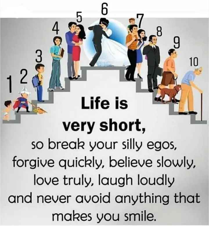 🙏प्रेरणादायक / सुविचार - 120 Life is very short , so break your silly egos , forgive quickly , believe slowly , love truly , laugh loudly and never avoid anything that makes you smile . - ShareChat