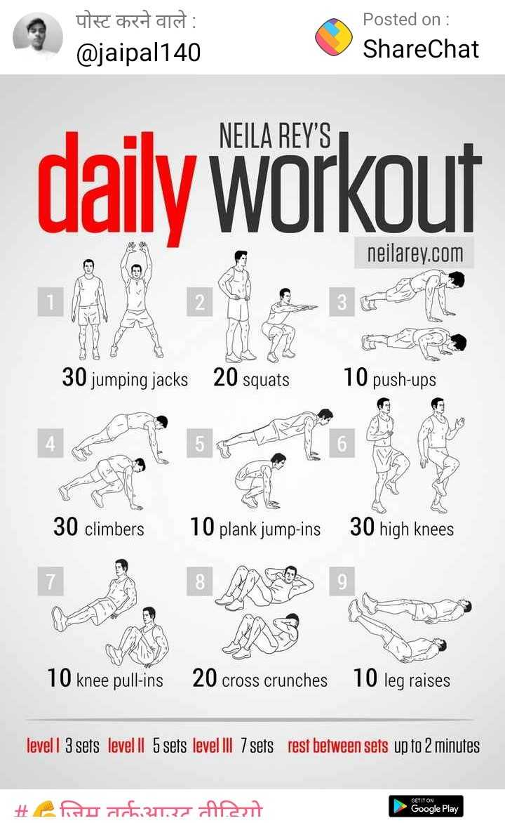 💪 फिटनेस टिप्स - पोस्ट करने वाले : @ jaipal140 Posted on : ShareChat NEILA REY ' S daily workout neilarey . com 30 jumping jacks 20 squats 10 push - ups 6 30 climbers 10 plank jump - ins 30 high knees 10 knee pull - ins 20 cross crunches 10 leg raises levell 3 sets level Il 5 sets level III 7 sets rest between sets up to 2 minutes Hem Achan Apart Google Play - ShareChat