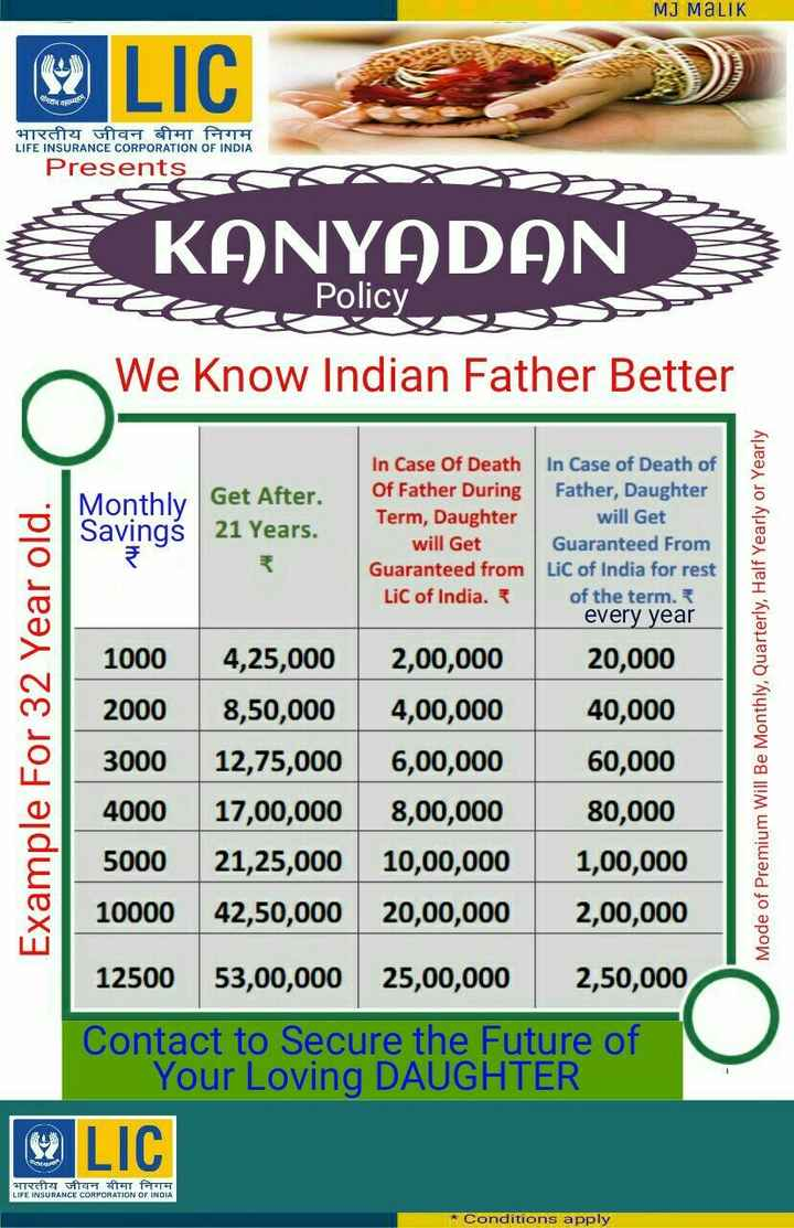 👼बच्चे_कंपनी - MJ MALIK 82 LIC भारतीय जीवन बीमा निगम LIFE INSURANCE CORPORATION OF INDIA Presents 46 KANYADAN Policy _ We Know Indian Father Better Monthly Get After . 21 Years . In Case Of Death Of Father During Term , Daughter will Get Guaranteed from Lic of India . * In Case of Death of Father , Daughter will Get Guaranteed From Lic of India for rest of the term . every year Example For 32 Year old . 1000 4 , 25 , 000 2 , 00 , 000 20 , 000 2000 8 , 50 , 000 4 , 00 , 000 40 , 000 3000 12 , 75 , 000 6 , 00 , 000 60 , 000 4000 17 , 00 , 000 8 , 00 , 000 80 , 000 5000 21 , 25 , 000 10 , 00 , 000 1 , 00 , 000 10000 42 , 50 , 000 20 , 00 , 000 2 , 00 , 000 12500 53 , 00 , 000 25 , 00 , 000 2 , 50 , 000 Contact to Secure the Future of Your Loving DAUGHTER Mode of Premium Will Be Monthly , Quarterly , Half Yearly or Yearly LIC भारतीय जीवन बीमा निगम LIFE INSURANCE CORPORATION OF INDIA * Conditions apply - ShareChat