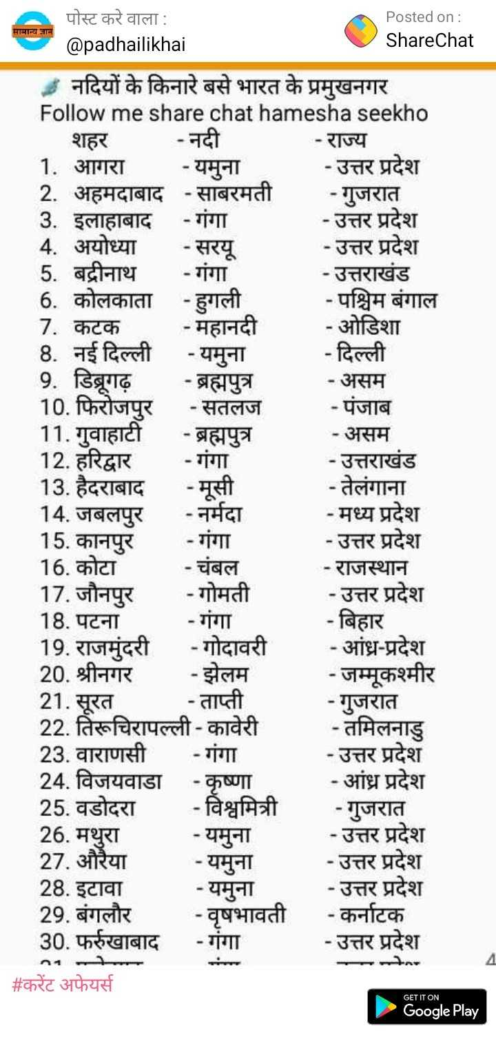 बसंत उत्सव 2019 - सामान्य म पोस्ट करे वाला : Posted on : @ padhailikhai ShareChat नदियों के किनारे बसे भारत के प्रमुखनगर Follow me share chat hamesha seekho शहर | - नदी - राज्य 1 . आगरा - यमुना - उत्तर प्रदेश 2 . अहमदाबाद - साबरमती - गुजरात 3 . इलाहाबाद - गंगा - उत्तर प्रदेश 4 . अयोध्या - सरयू - उत्तर प्रदेश 5 . बद्रीनाथ - गंगा - उत्तराखंड 6 . कोलकाता - हुगली - पश्चिम बंगाल 7 . कटक | - महानदी - ओडिशा 8 . नई दिल्ली - यमुना - दिल्ली 9 . डिब्रूगढ़ - ब्रह्मपुत्र - असम 10 . फिरोजपुर - सतलज - पंजाब 11 . गुवाहाटी - ब्रह्मपुत्र - असम 12 . हरिद्वार - गंगा - उत्तराखंड 13 . हैदराबाद - मूसी । - तेलंगाना 14 . जबलपुर - नर्मदा - मध्य प्रदेश 15 . कानपुर | - गंगा - उत्तर प्रदेश 16 . कोटा - चंबल । - राजस्थान 17 . जौनपुर - गोमती - उत्तर प्रदेश 18 . पटना । - गंगा 19 . राजमुंदरी - गोदावरी - आंध्र - प्रदेश 20 . श्रीनगर - झेलम - जम्मूकश्मीर 21 . सूरत - ताप्ती - गुजरात 22 . तिरूचिरापल्ली - कावेरी - तमिलनाडु 23 . वाराणसी - गंगा - उत्तर प्रदेश 24 . विजयवाडा - कृष्णा - आंध्र प्रदेश 25 . वडोदरा | - विश्वमित्री - गुजरात 26 . मथुरा । - यमुना - उत्तर प्रदेश 27 . औरैया - यमुना - उत्तर प्रदेश 28 . इटावा - यमुना - उत्तर प्रदेश 29 . बंगलौर - वृषभावती । - कर्नाटक 30 . फर्रुखाबाद - गंगा - उत्तर प्रदेश - बिहार | # करेंट अफेयर्स GET IT ON Google Play - ShareChat