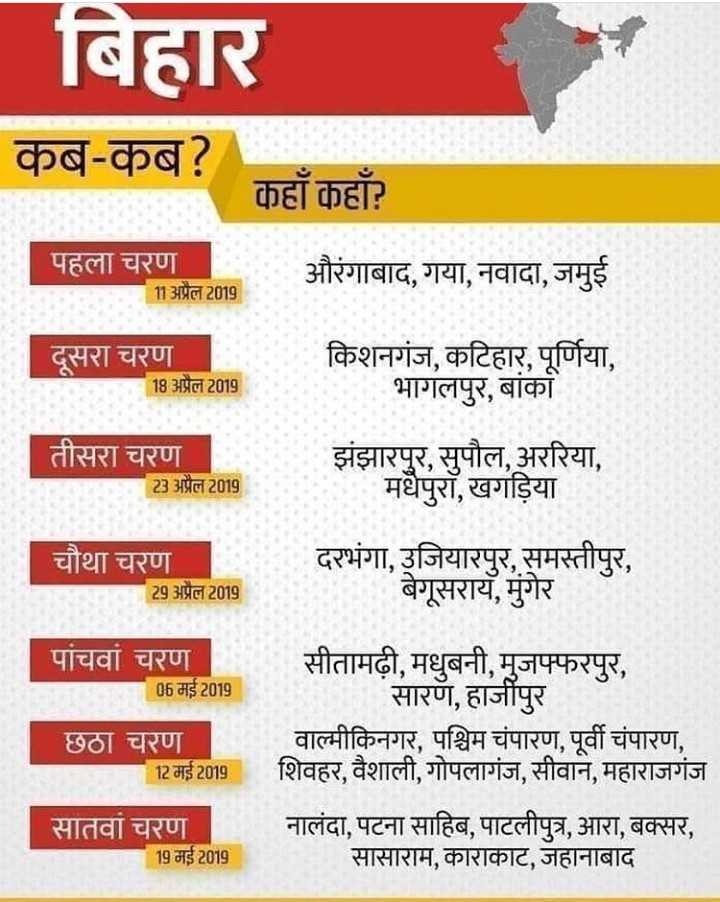 बिहार क राजनीती - बिहार कब - कब ? कहाँ कहाँ ? पहला चरण 11 अप्रैल 2019 औरंगाबाद , गया , नवादा , जमुई दूसरा चरण किशनगंज , कटिहार , पूर्णिया , भागलपुर , बांका 18 अप्रैल 2019 तीसरा चरण 23 अप्रैल 2019 झंझारपुर , सुपौल , अररिया , मधेपुरा , खगड़िया दरभंगा , उजियारपुर , समस्तीपुर , बेगूसराय , मुंगेर चौथा चरण । 29 अप्रैल 2019 पांचवां चरण 06 मई 2019 ७ठा चरण 12 मई 2019 सीतामढ़ी , मधुबनी , मुजफ्फरपुर , सारण , हाजीपुर वाल्मीकिनगर , पश्चिम चंपारण , पूर्वी चंपारण , शिवहर , वैशाली , गोपलागंज , सीवान , महाराजगंज नालंदा , पटना साहिब , पाटलीपुत्र , आरा , बक्सर , सासाराम , काराकाट , जहानाबाद सातवा चरण 19 मई 2019 - ShareChat