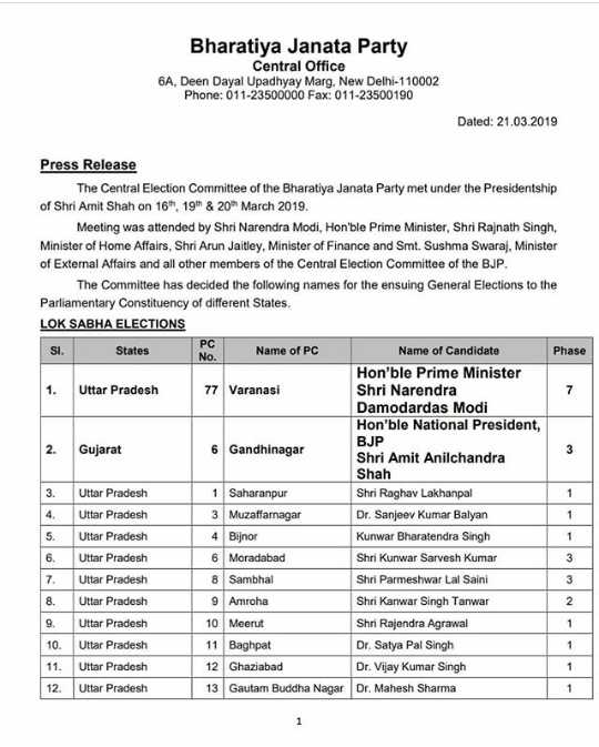 बीजेपी उम्मीदवारों की सूची जारी - Bharatiya Janata Party Central Office 6A , Deen Dayal Upadhyay Marg , New Delhi - 110002 Phone : 011 - 23500000 Fax : 011 - 23500190 Dated : 21 . 03 . 2019 Press Release The Central Election Committee of the Bharatiya Janata Party met under the Presidentship of Shri Amit Shah on 16 , 19th & 20th March 2019 . Meeting was attended by Shri Narendra Modi , Hon ' ble Prime Minister , Shri Rajnath Singh , Minister of Home Affairs , Shri Arun Jaitley , Minister of Finance and Smt . Sushma Swaraj , Minister of External Affairs and all other members of the Central Election Committee of the BJP . The Committee has decided the following names for the ensuing General Elections to the Parliamentary Constituency of different States . LOK SABHA ELECTIONS SI . States Phase 1 . Uttar Pradesh 2 . Gujarat Uttar Pradesh Uttar Pradesh the Name of PC Name of Candidate Hon ' ble Prime Minister 77 Varanasi Shri Narendra Damodardas Modi Hon ' ble National President , BJP 6 Gandhinagar Shri Amit Anilchandra Shah 1 Saharanpur Shri Raghav Lakhanpal 3 Muzaffarnagar Dr . Sanjeev Kumar Balyan 4 Bijnor Kunwar Bharatendra Singh 6 Moradabad Shri Kunwar Sarvesh Kumar 8 Sambhal Shri Parmeshwar Lal Saini 9 Amroha Shri Kanwar Singh Tanwar 10 Meerut Shri Rajendra Agrawal 11 Baghpat Dr . Satya Pal Singh 12 Ghaziabad Dr . Vijay Kumar Singh | 13 Gautam Buddha Nagar Dr . Mahesh Sharma Uttar Pradesh Uttar Pradesh Uttar Pradesh 8 . Uttar Pradesh Uttar Pradesh 10 . 11 . 12 . Uttar Pradesh Uttar Pradesh Uttar Pradesh - ShareChat