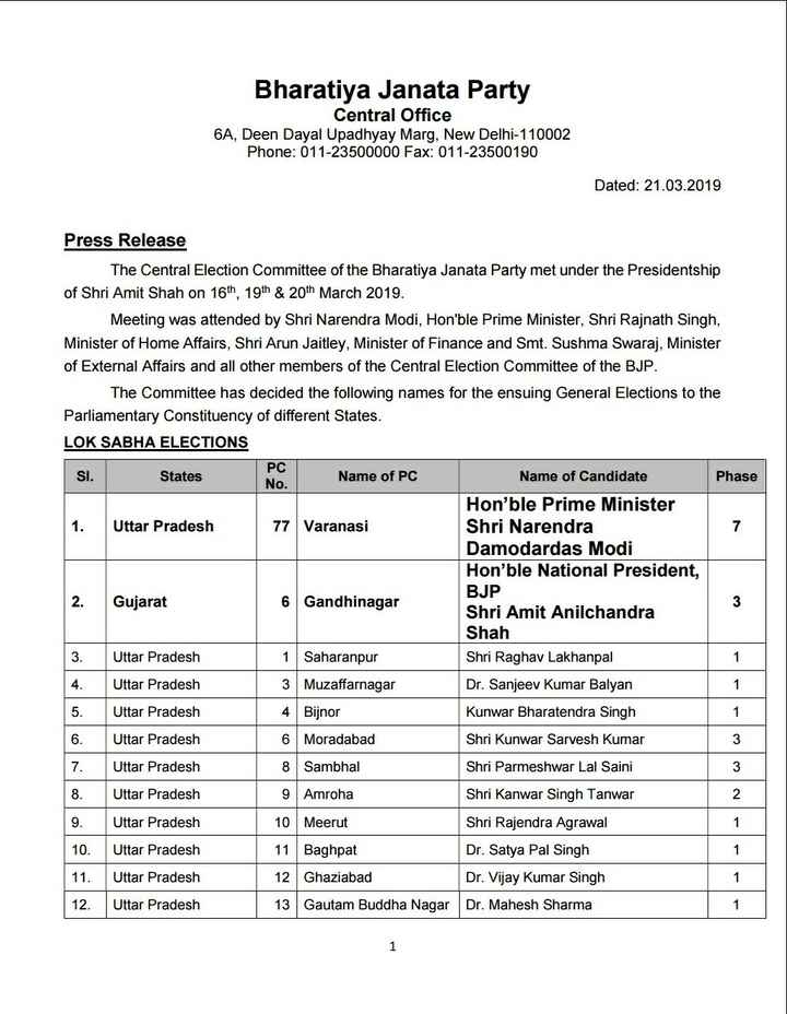 बीजेपी उम्मीदवारों की सूची - Bharatiya Janata Party Central Office 6A , Deen Dayal Upadhyay Marg , New Delhi - 110002 Phone : 011 - 23500000 Fax : 011 - 23500190 Dated : 21 . 03 . 2019 Press Release The Central Election Committee of the Bharatiya Janata Party met under the Presidentship of Shri Amit Shah on 16th , 19th & 20th March 2019 . Meeting was attended by Shri Narendra Modi , Hon ' ble Prime Minister , Shri Rajnath Singh , Minister of Home Affairs , Shri Arun Jaitley , Minister of Finance and Smt . Sushma Swaraj , Minister of External Affairs and all other members of the Central Election Committee of the BJP . The Committee has decided the following names for the ensuing General Elections to the Parliamentary Constituency of different States . LOK SABHA ELECTIONS SI . States Name of PC Phase NO Uttar Pradesh 77 Varanasi Name of Candidate Hon ' ble Prime Minister Shri Narendra Damodardas Modi Hon ' ble National President , BJP Shri Amit Anilchandra Shah Shri Raghav Lakhanpal Dr . Sanjeev Kumar Balyan Gujarat 6 Gandhinagar 3 . Saharanpur Muzaffarnagar Uttar Pradesh Uttar Pradesh Uttar Pradesh Uttar Pradesh Uttar Pradesh Bijnor 6 Moradabad Sambhal Kunwar Bharatendra Singh Shri Kunwar Sarvesh Kumar Shri Parmeshwar Lal Saini Uttar Pradesh 9 Amroha Shri Kanwar Singh Tanwar Uttar Pradesh Uttar Pradesh 10 . Meerut Shri Rajendra Agrawal Baghpat Dr . Satya Pal Singh Ghaziabad Dr . Vijay Kumar Singh Gautam Buddha Nagar Dr . Mahesh Sharma 11 . Uttar Pradesh Uttar Pradesh 12 . - ShareChat