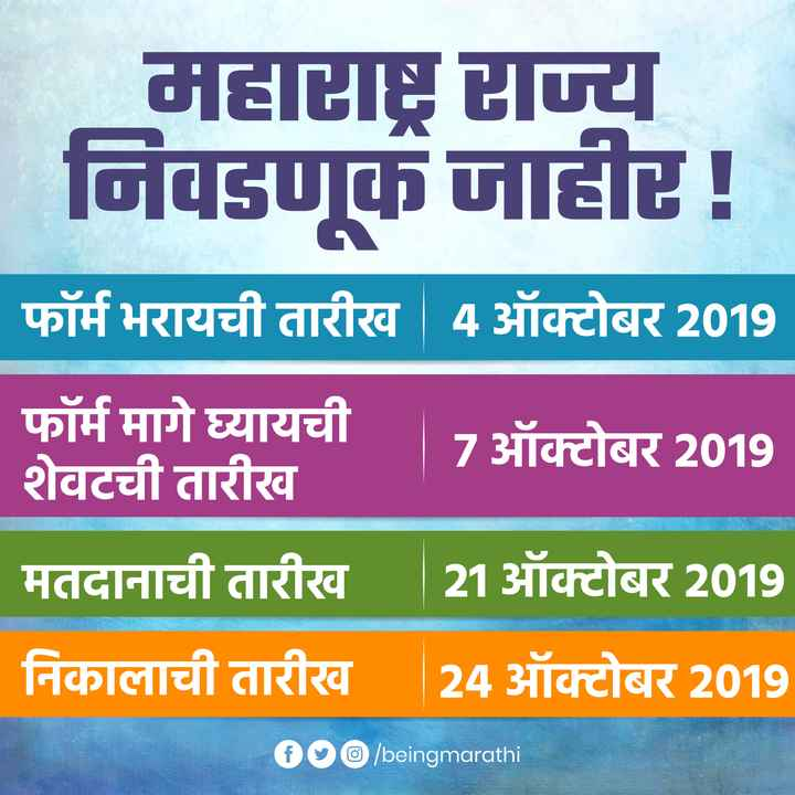 🗞ब्रेकिंग न्यूज - महाराष्ट्र राज्य निवडणूक जाहीर ! फॉर्म भरायची तारीख 4 ऑक्टोबर 2019 फॉर्म मागे घ्यायची पचा 7 ऑक्टोबर 2019 शेवटची तारीख मतदानाची तारीख 21 ऑक्टोबर 2019 निकालाची तारीख 24 ऑक्टोबर 2019 000 / beingmarathi - ShareChat