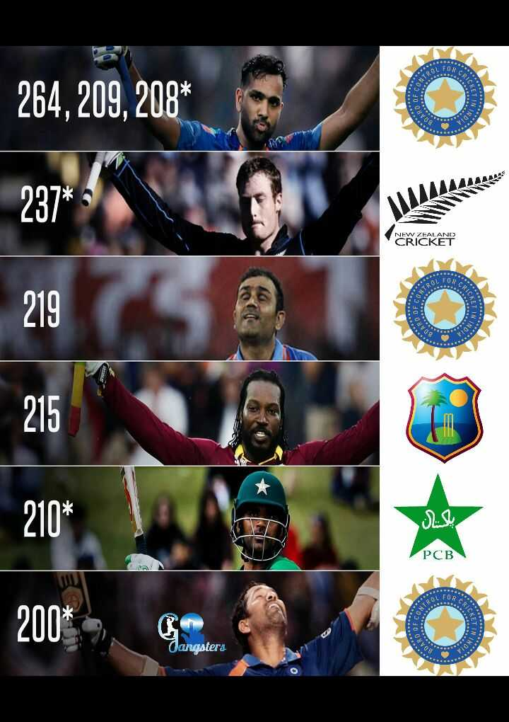 ⚾ भारत-बांग्लादेश टी-20 - 264 , 209 , 208 * 237 * NEW ZEALAND CRICKEN 219 215 210 * 2 . PCB 200 * Gangsters - ShareChat